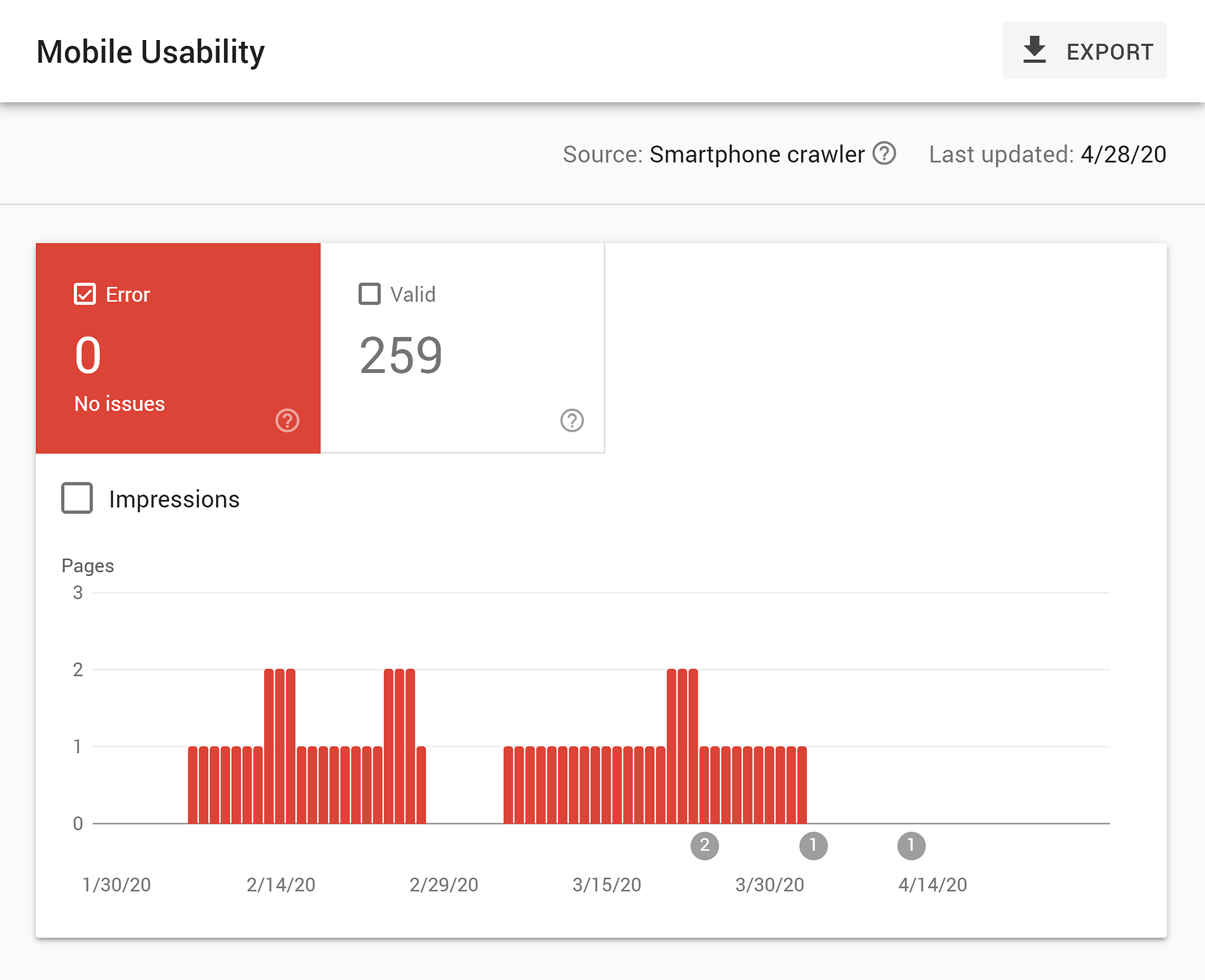 Google Search Console – Mobile usability report