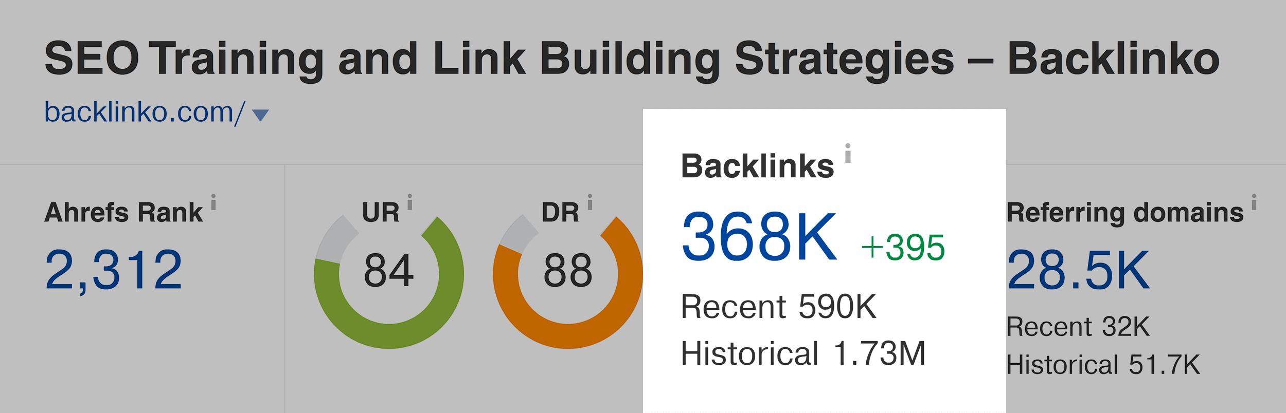 Ahrefs – Backlinko – Backlinks