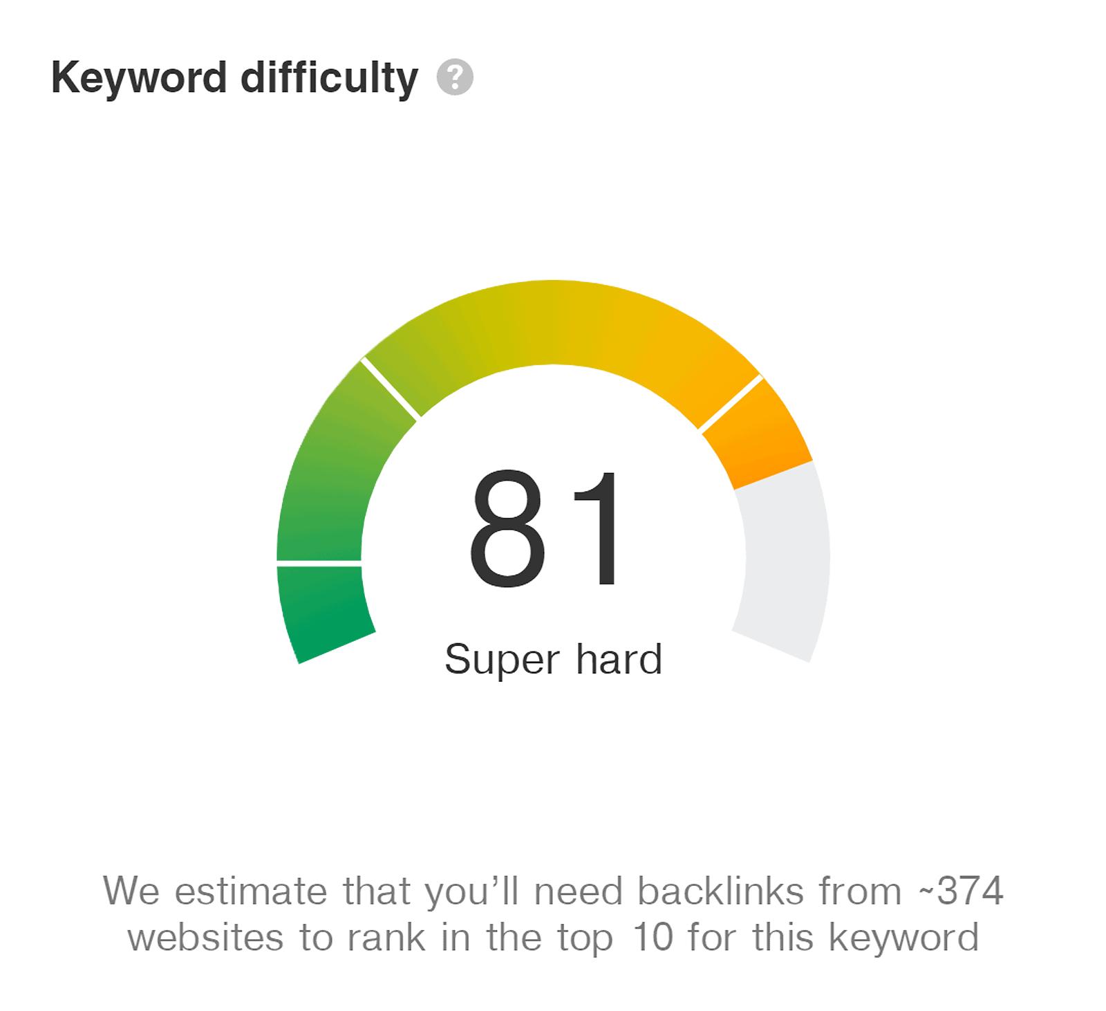 Ahrefs – SEO tools – Keyword difficulty