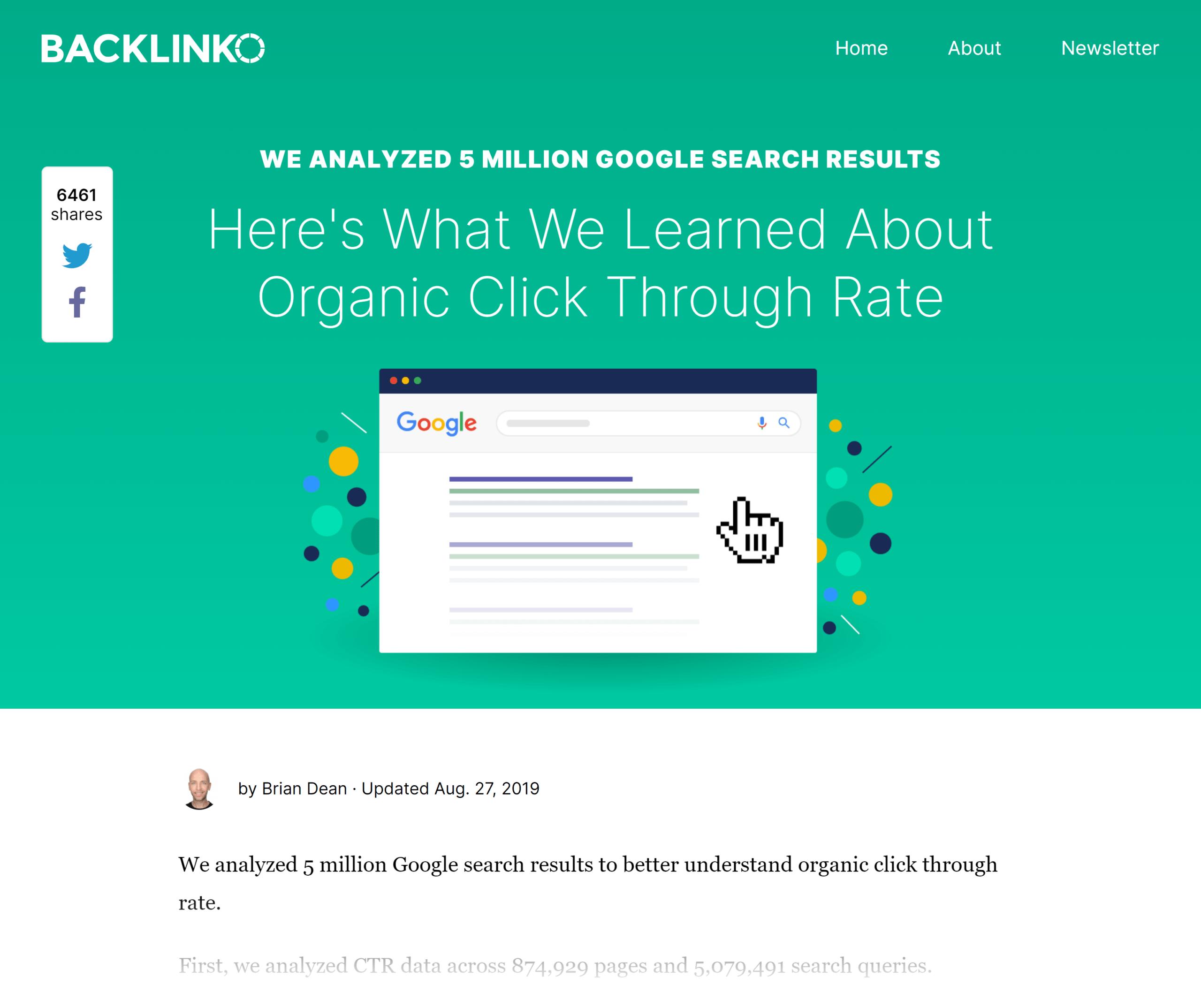 Backlinko – Google CTR Stats study