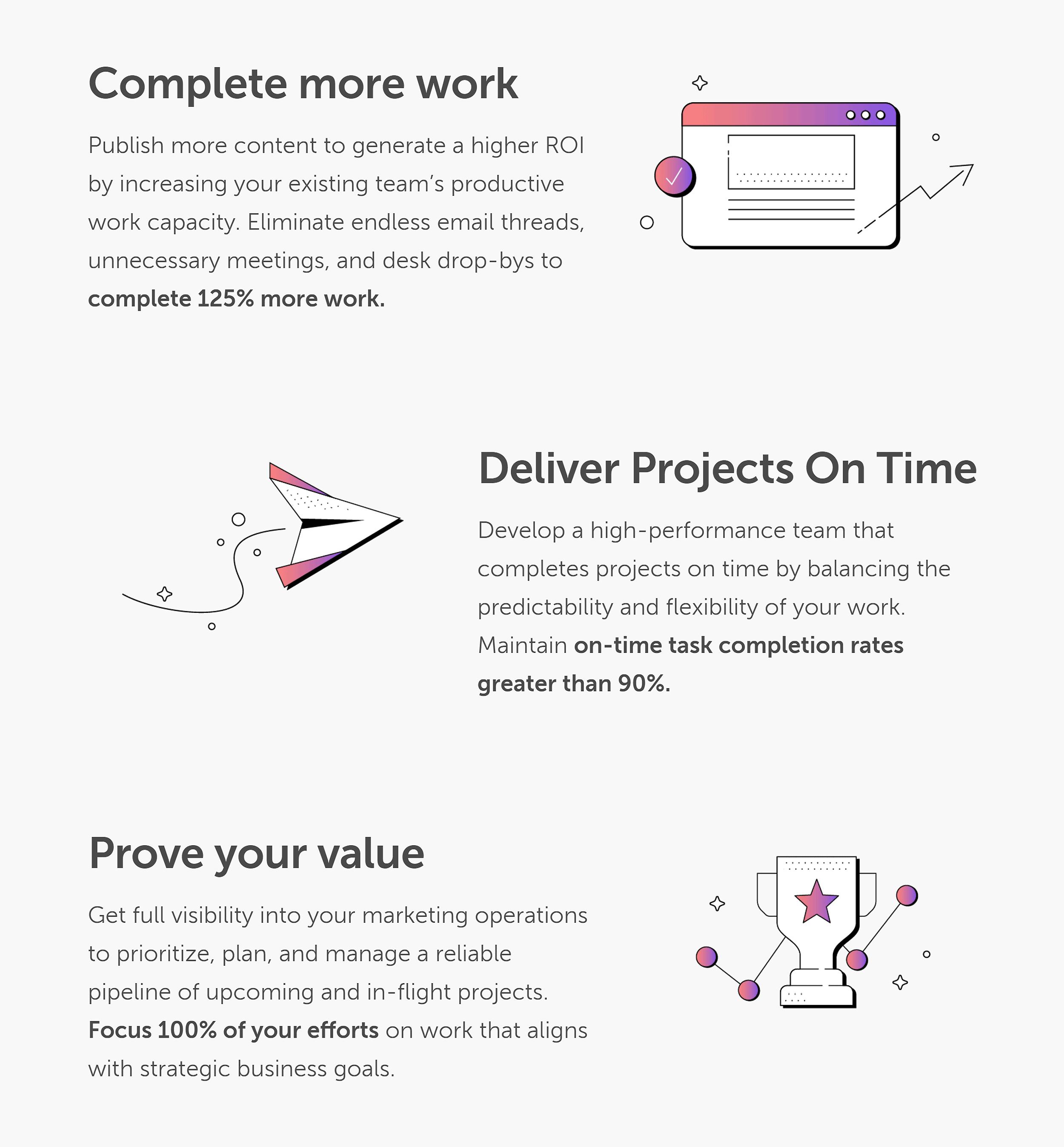 CoSchedule – Marketing suite – Product benefits