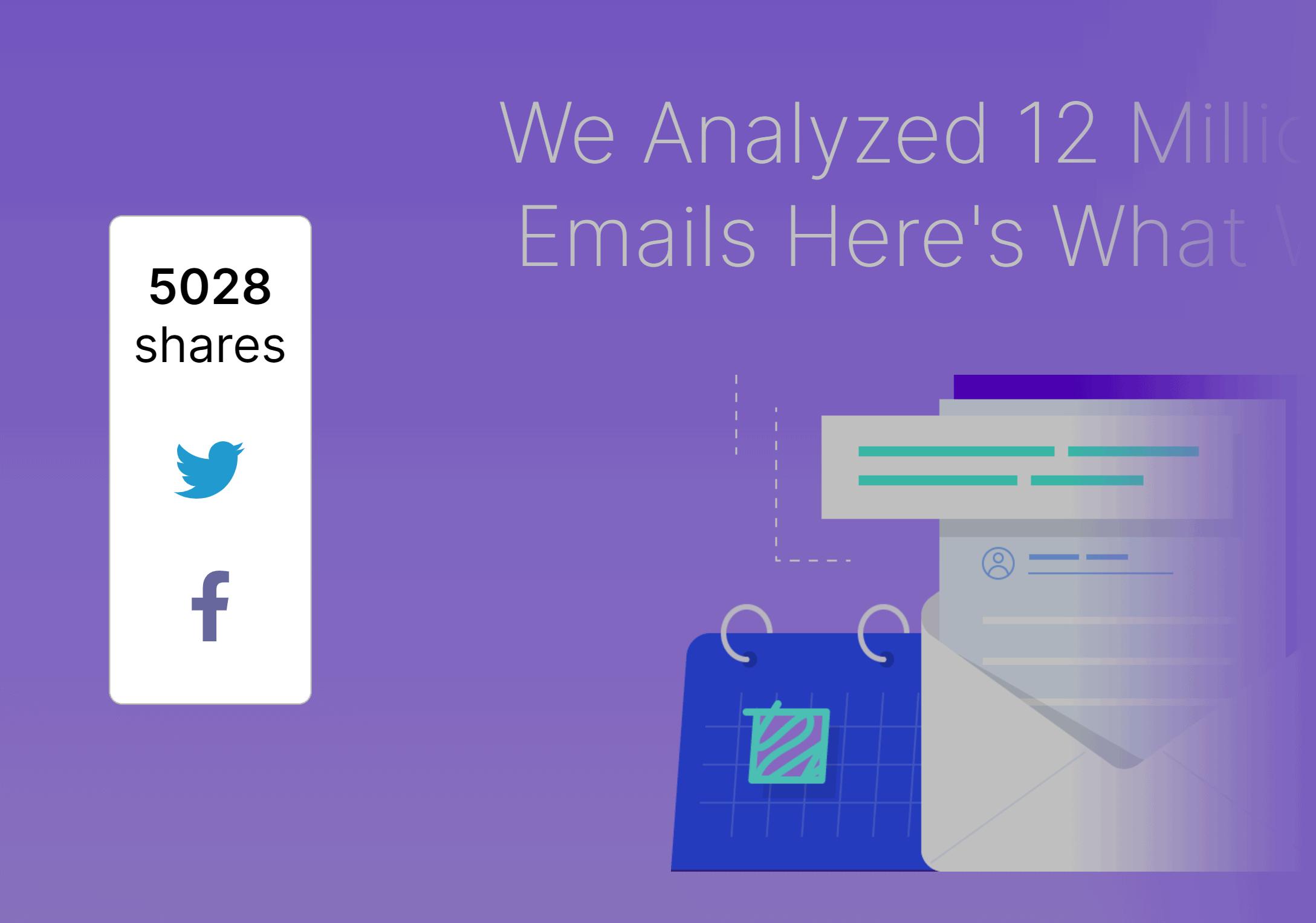 Email outreach study – Social shares