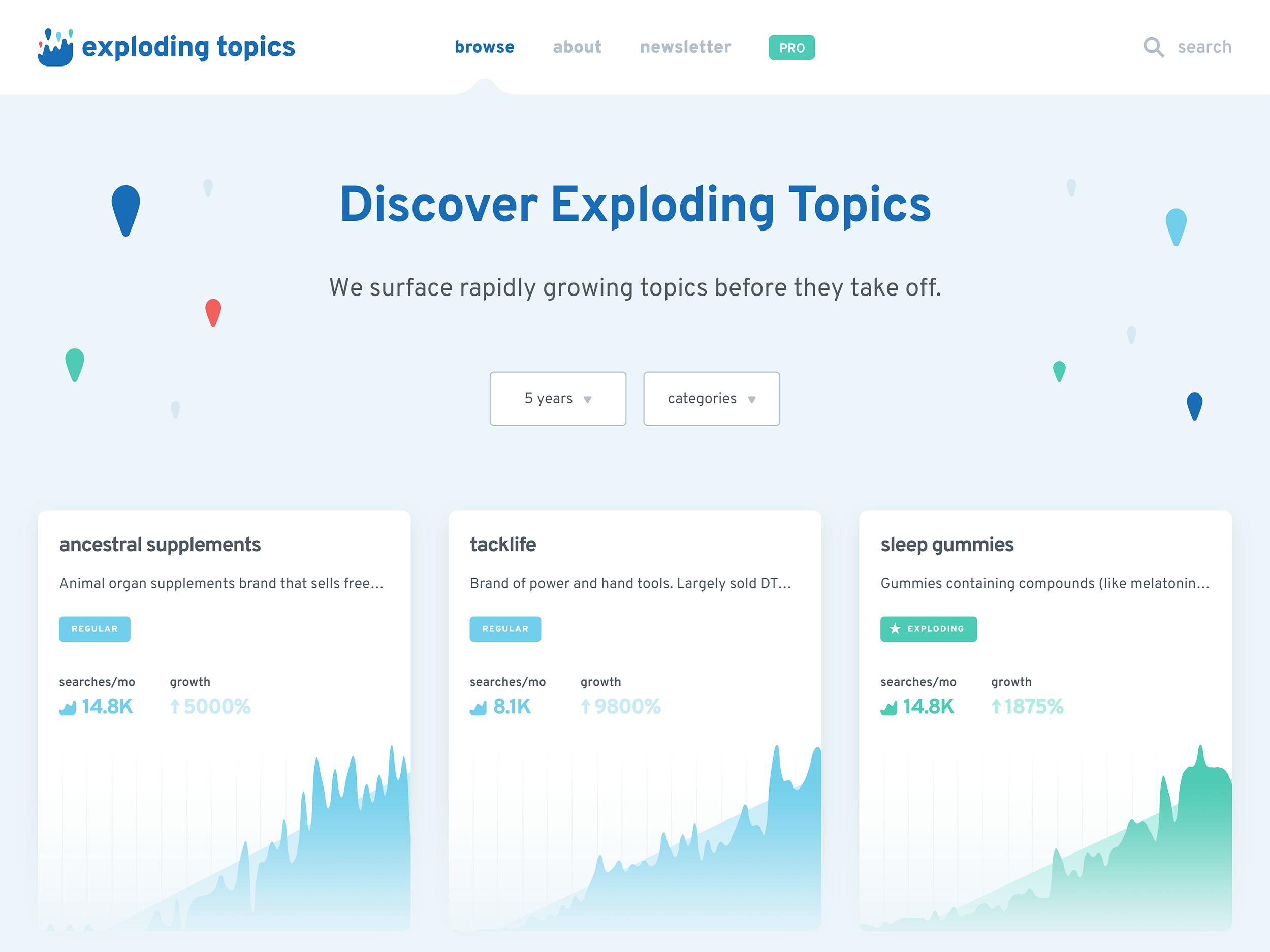 Exploding Topics – Homepage