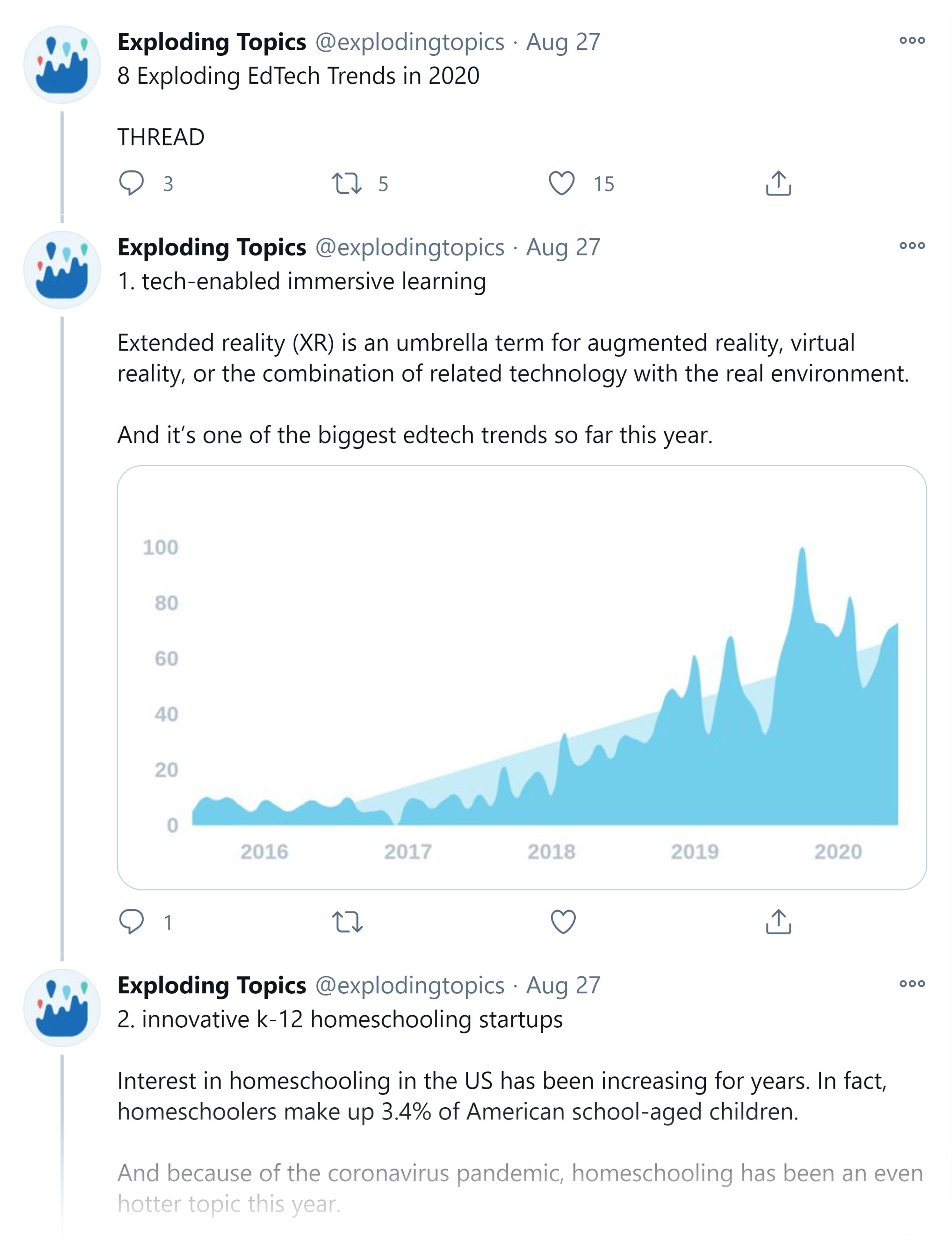 Exploding Topics – Twitter thread
