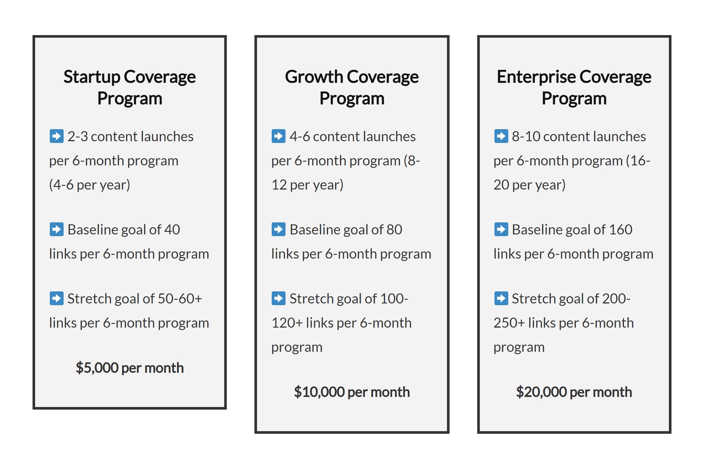 Fixture Media – Coverage program
