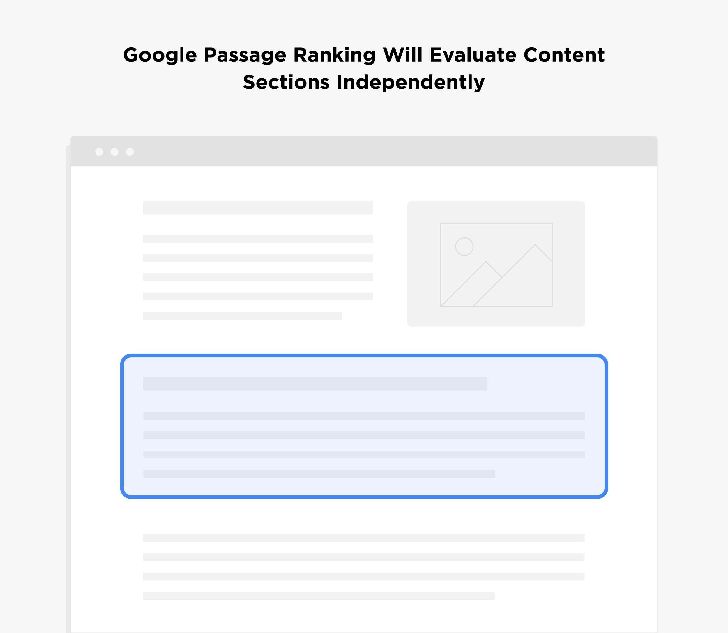 Google passage ranking will evaluate content sections independently