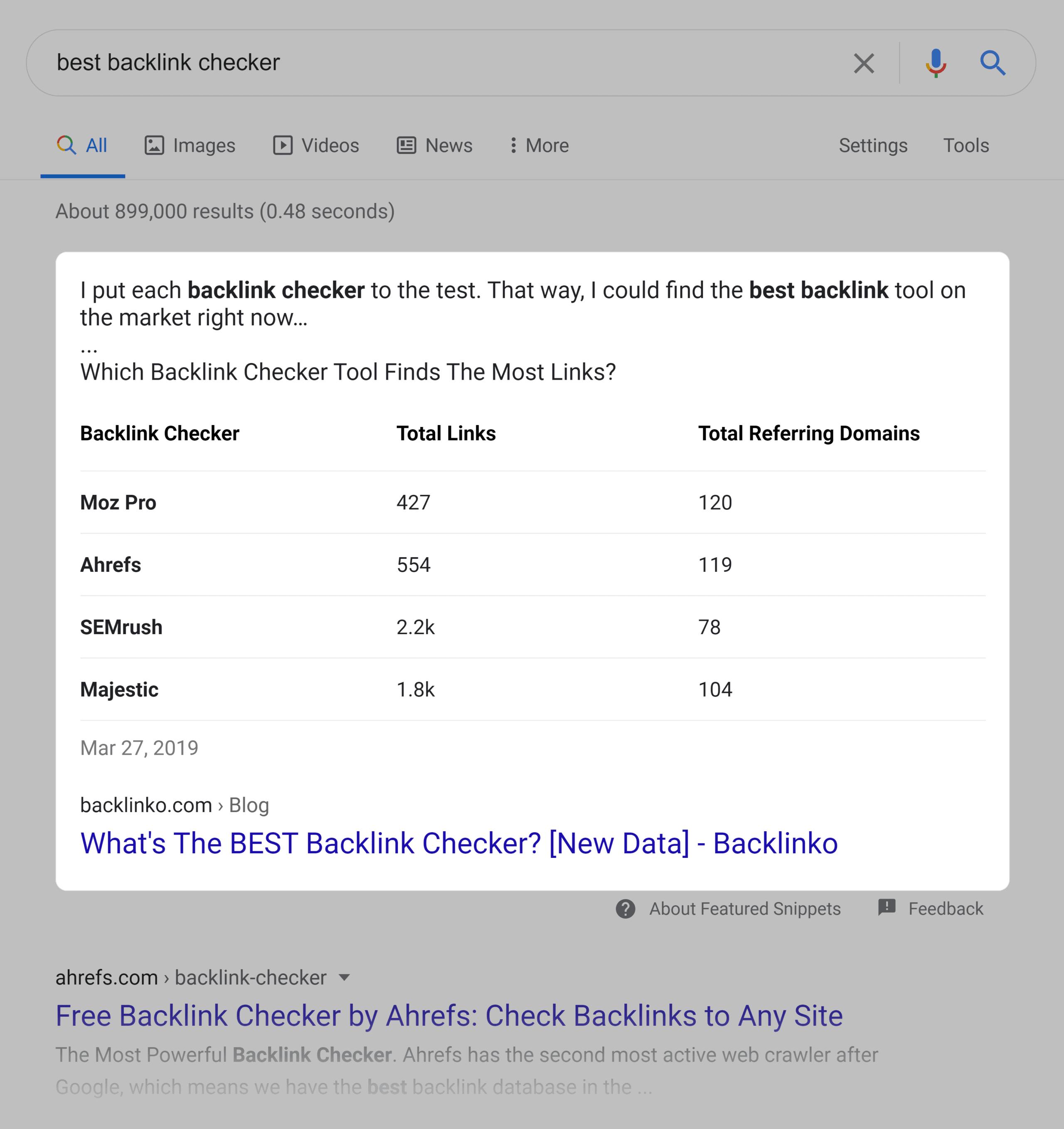 Google SERP – Best backlink checker