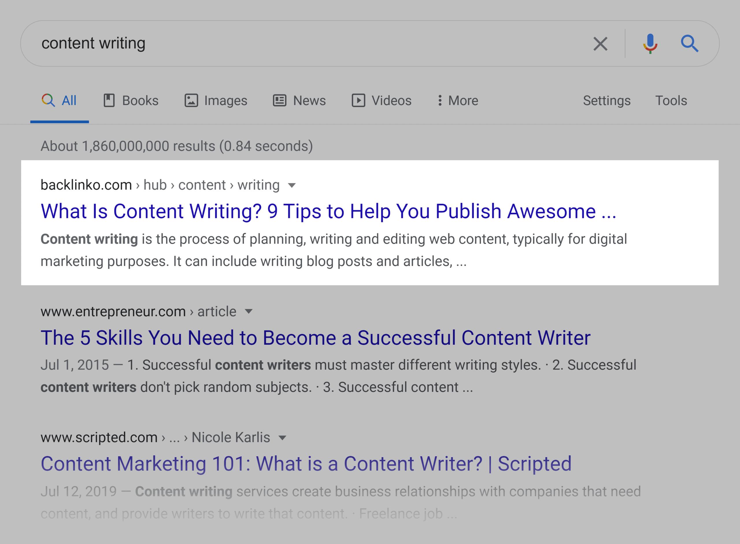 Google SERP – Content writing
