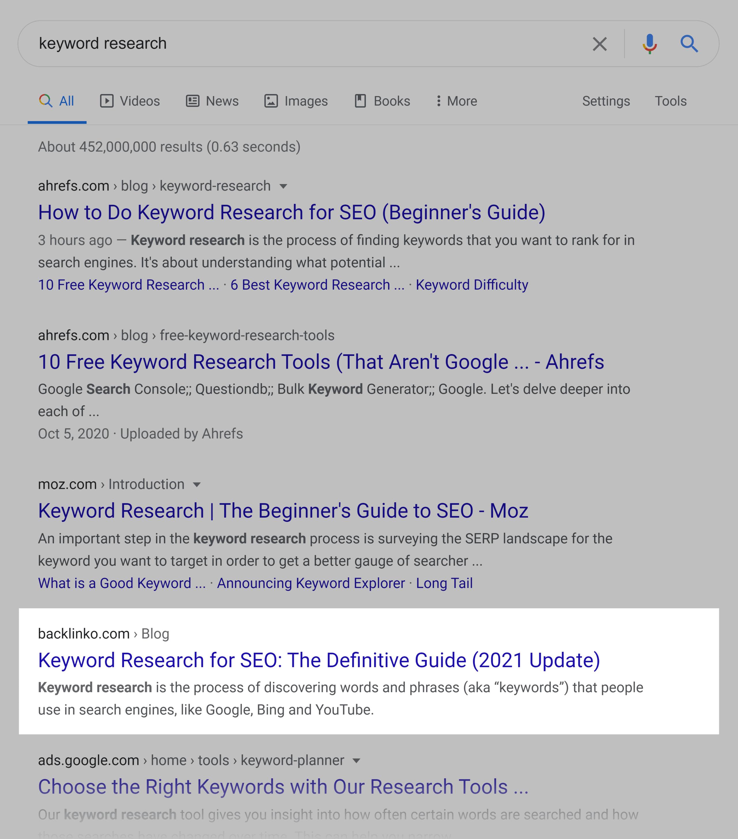Google SERP – Keyword research