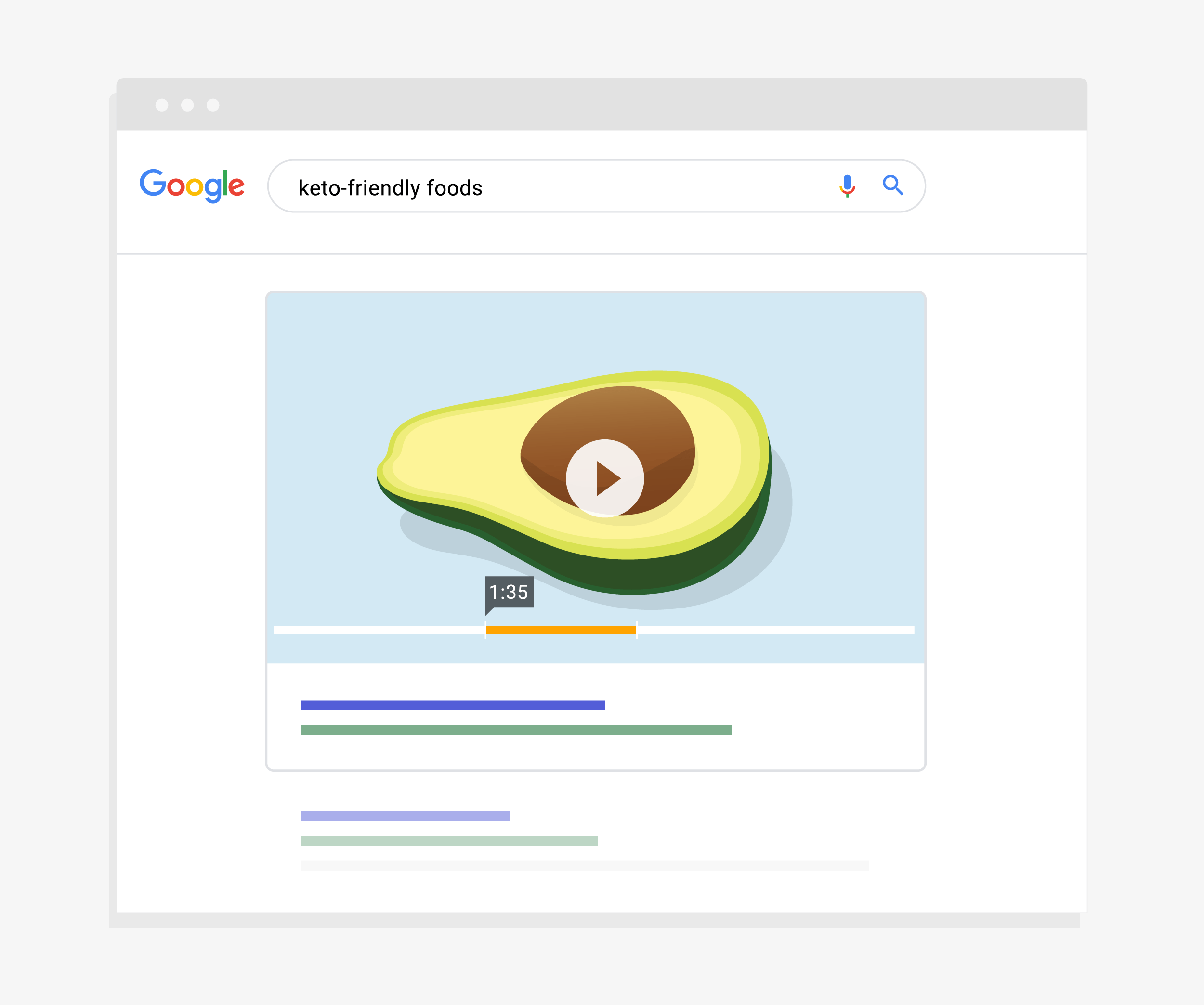 Google using video section as a snippet