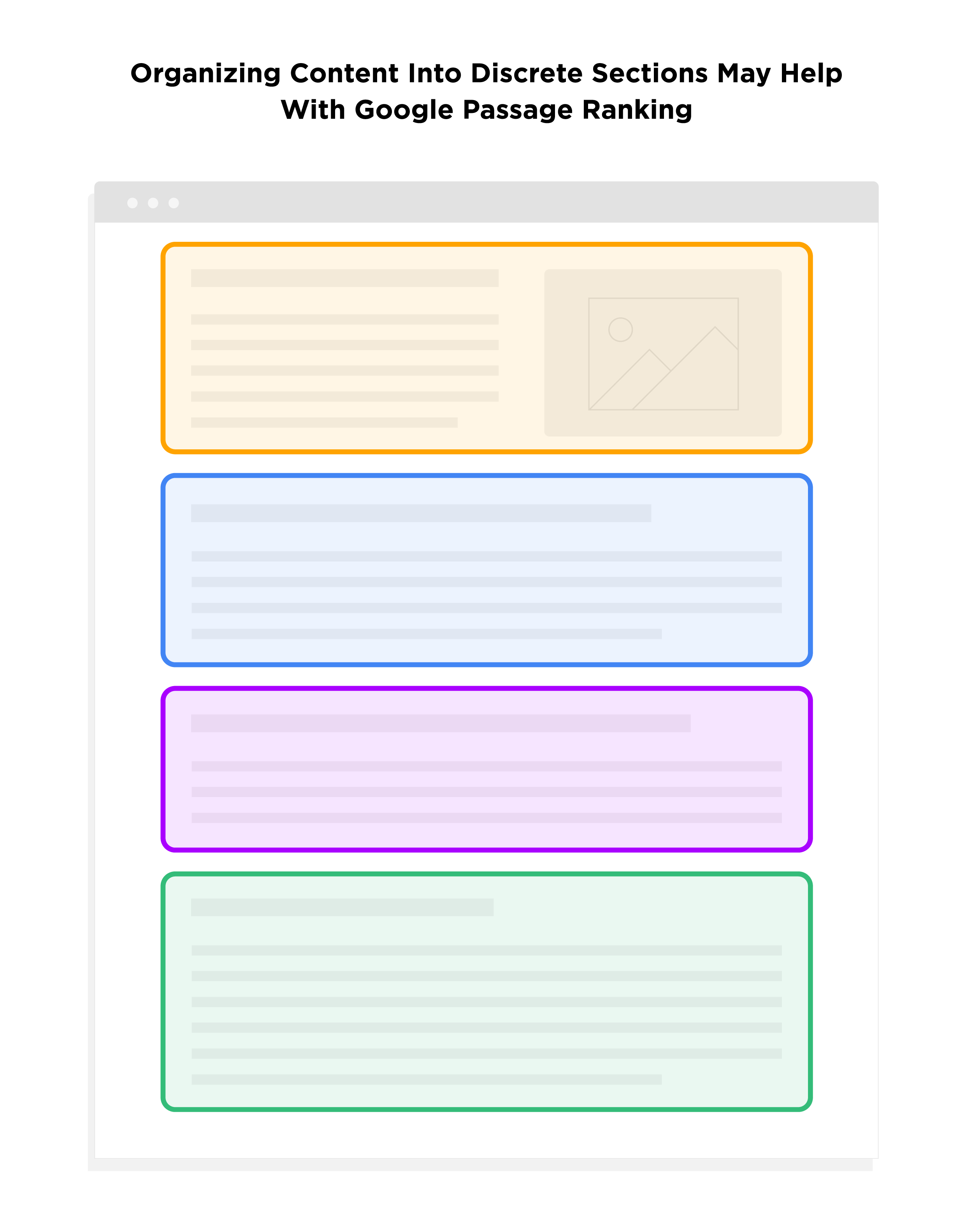Organizing content into discrete sections may help with Google passage ranking