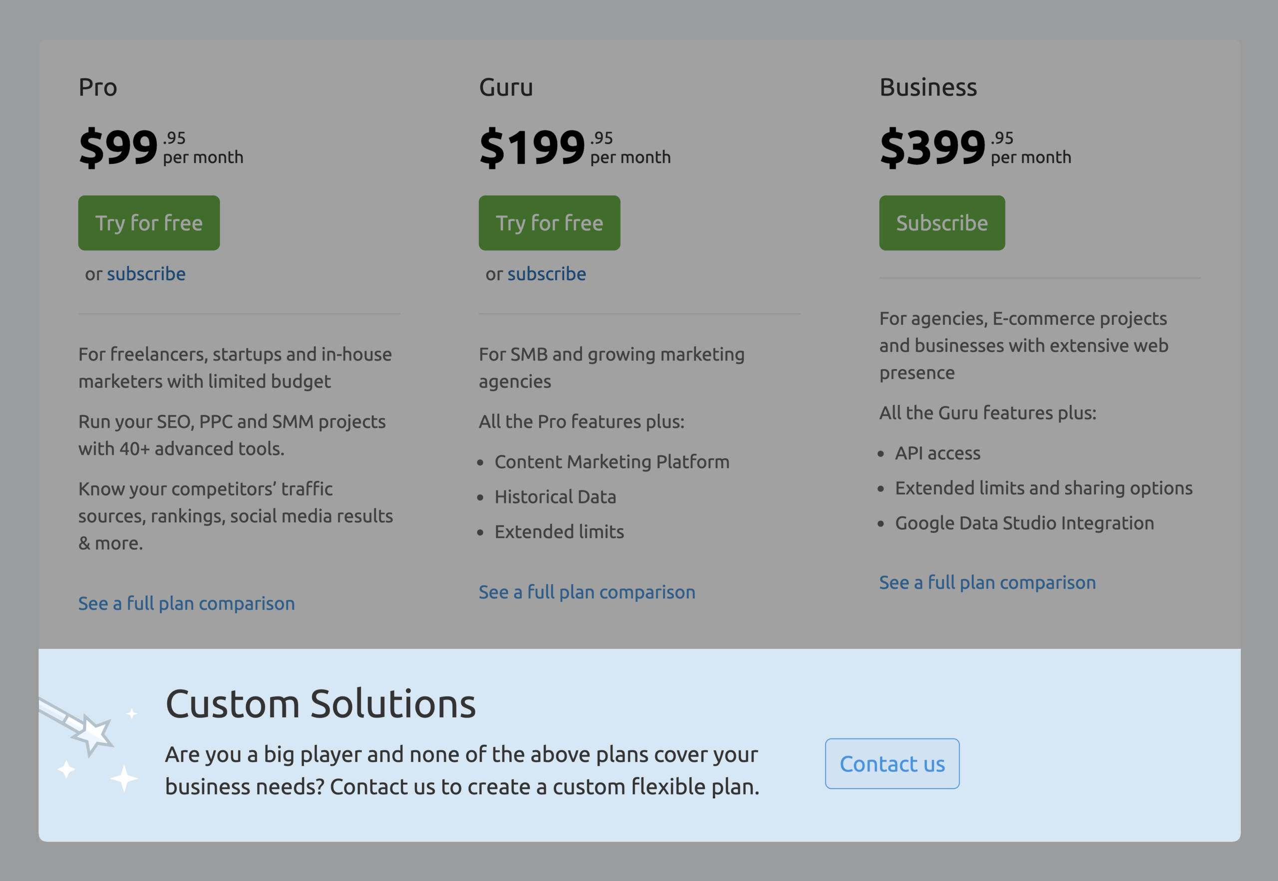 SemRush – Custom Pricing Solutions