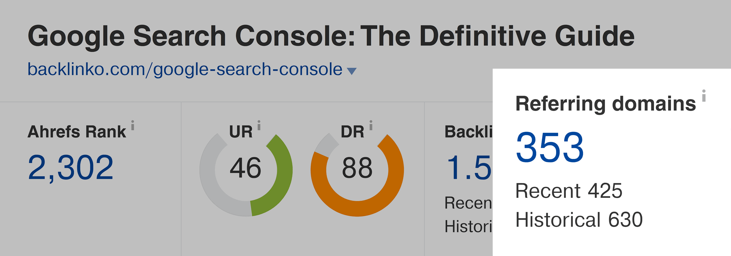 Ahrefs – Google Search Console – Referring domains