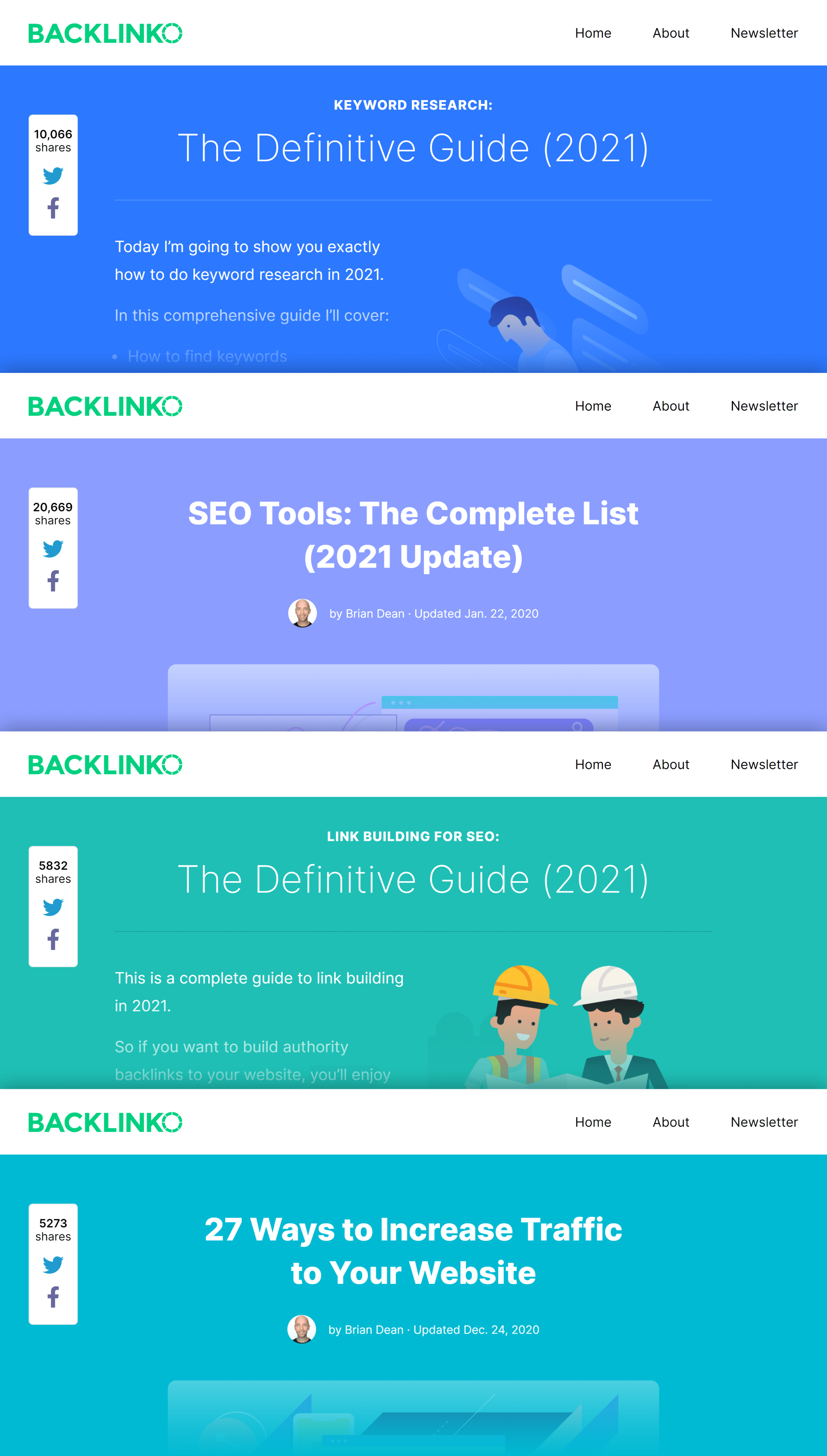 Backlinko – Best ranking content