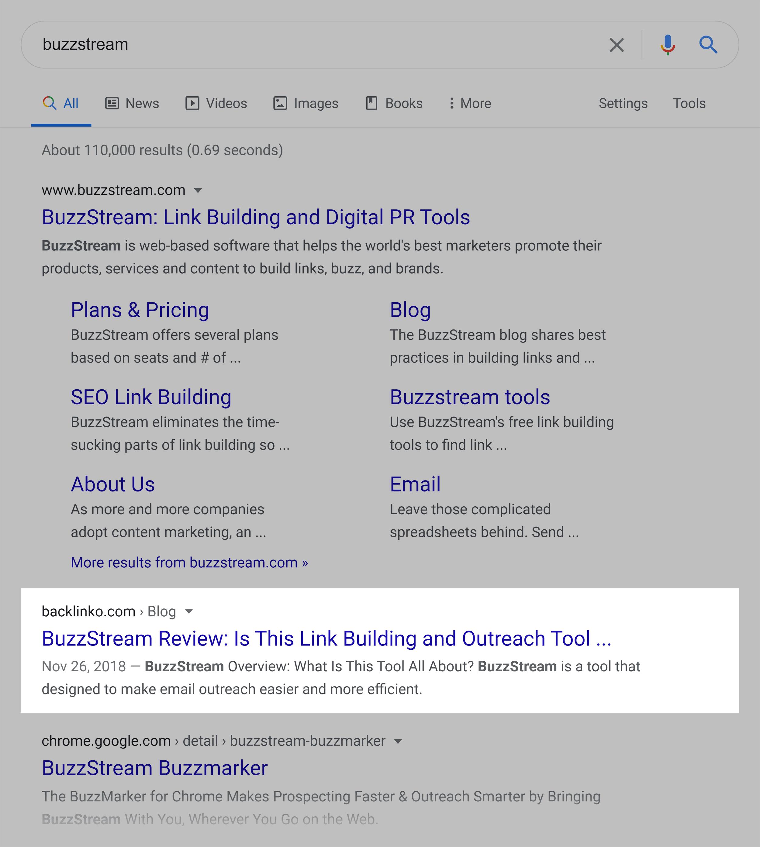 Google SERP – BuzzStream