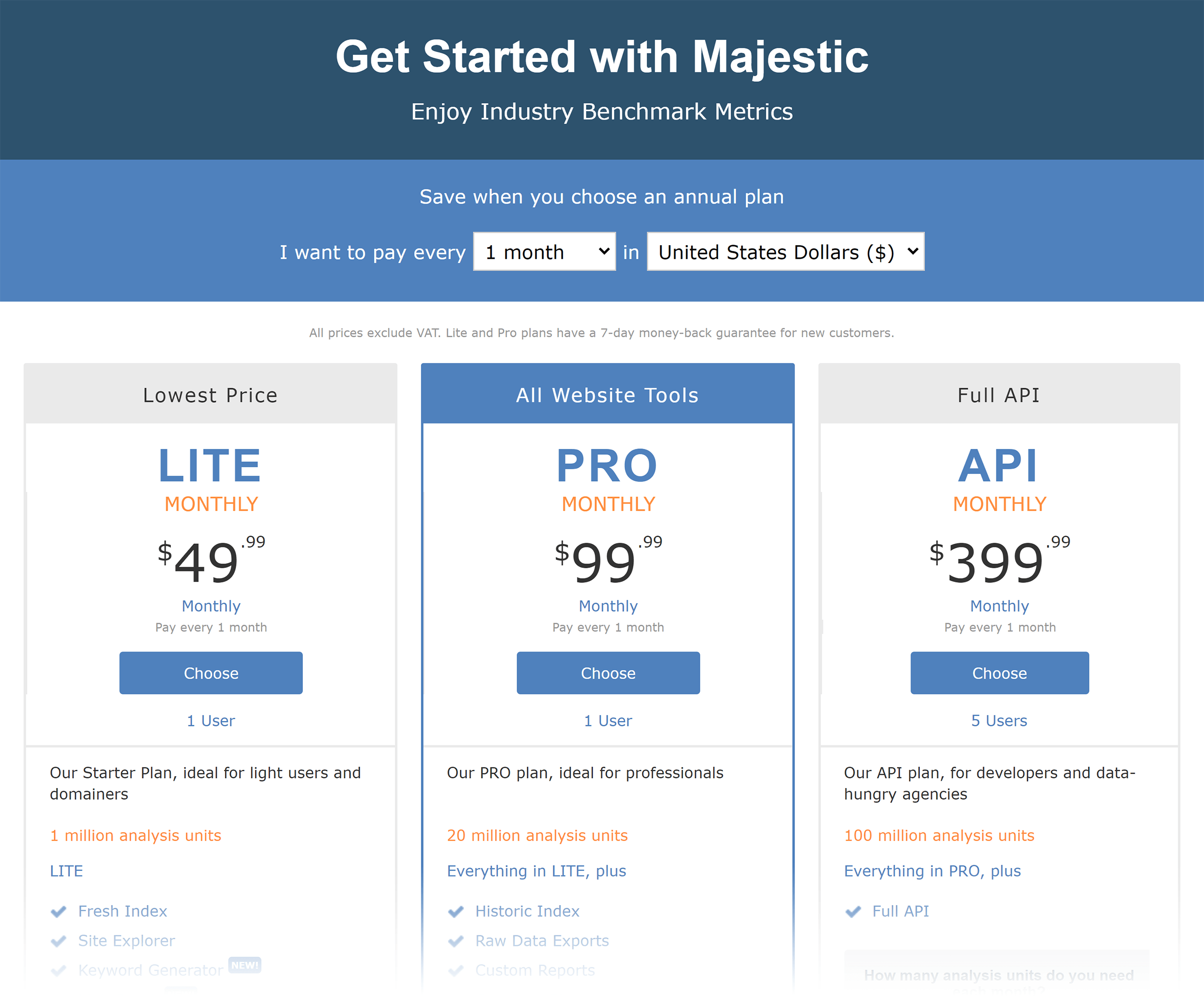 Majestic – Pricing plans