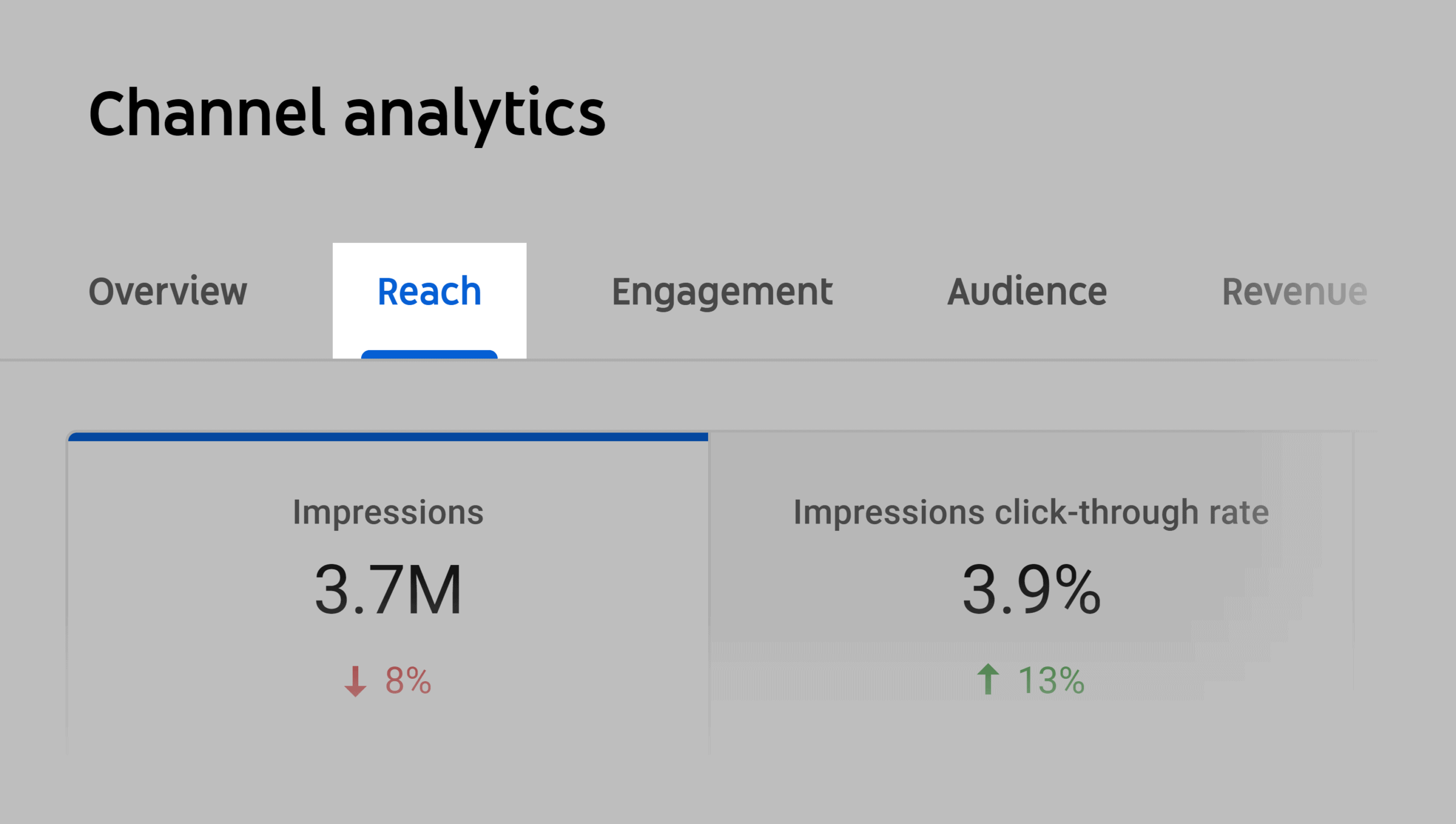 Channel analytics – Reach tab