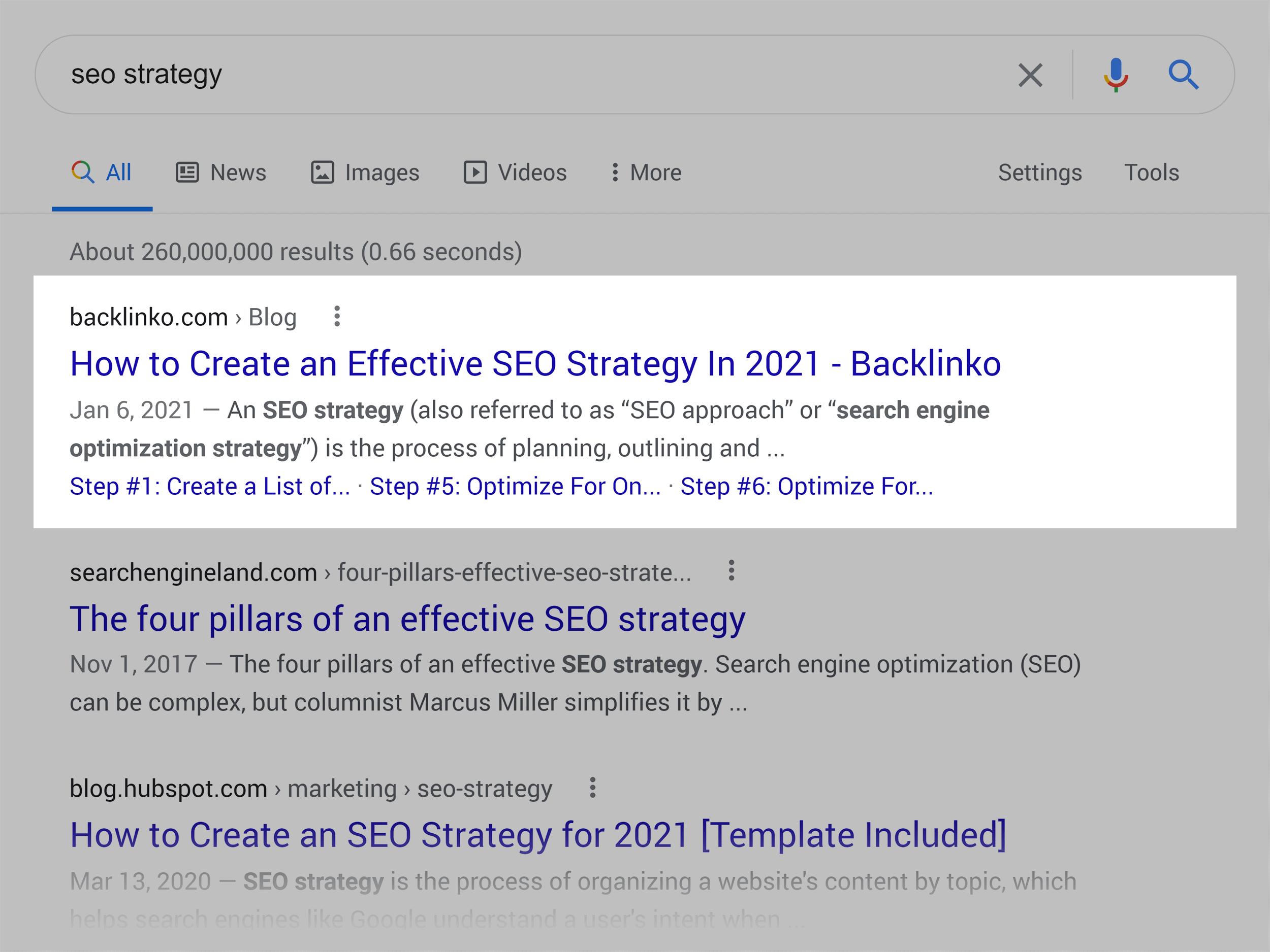 Google SERP – SEO strategy