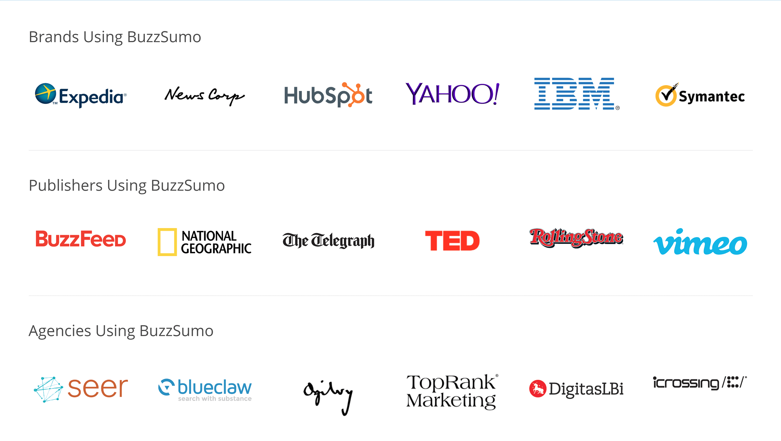 Buzzsumo – Homepage – Clients