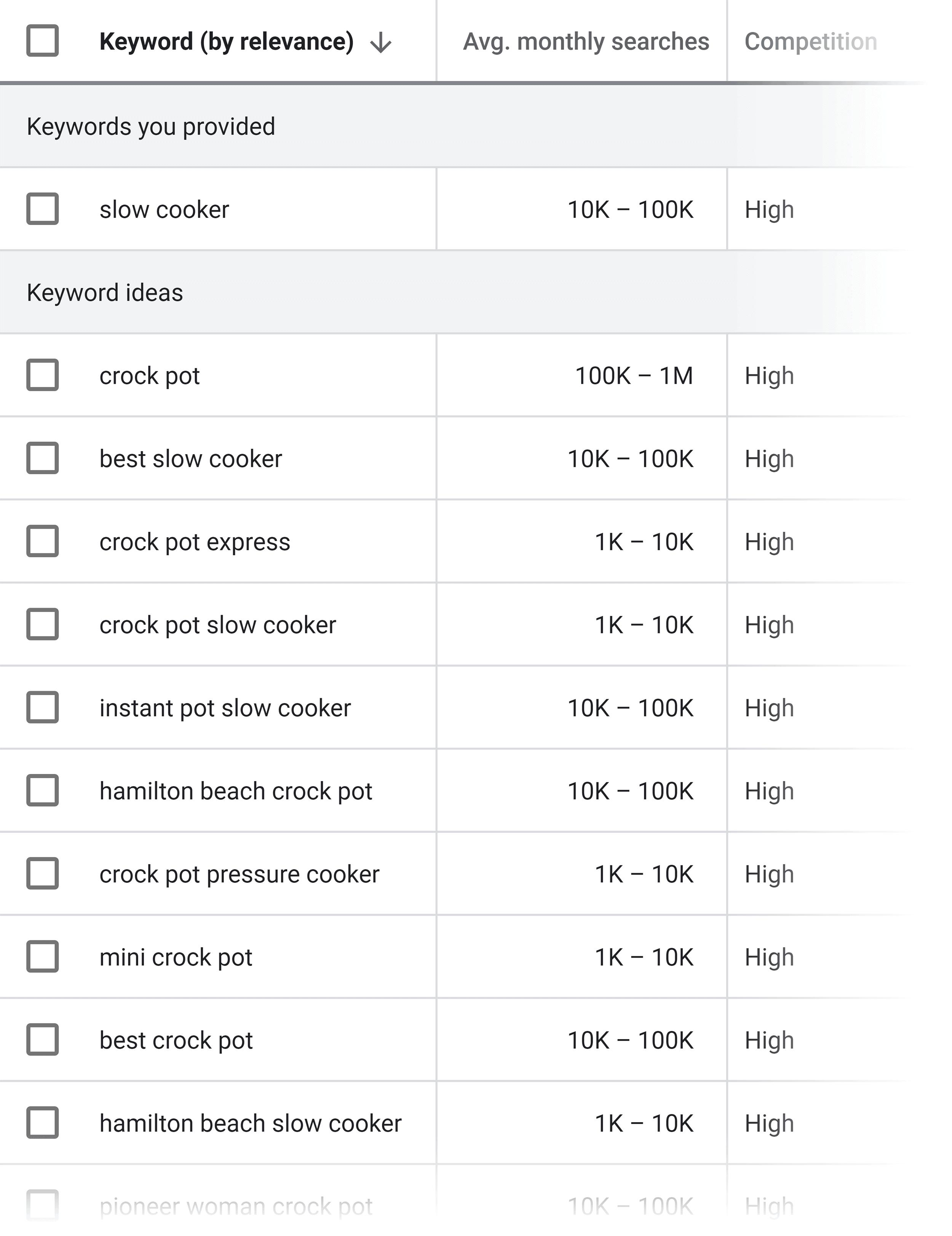 Google Keyword Planner – Slow cooker