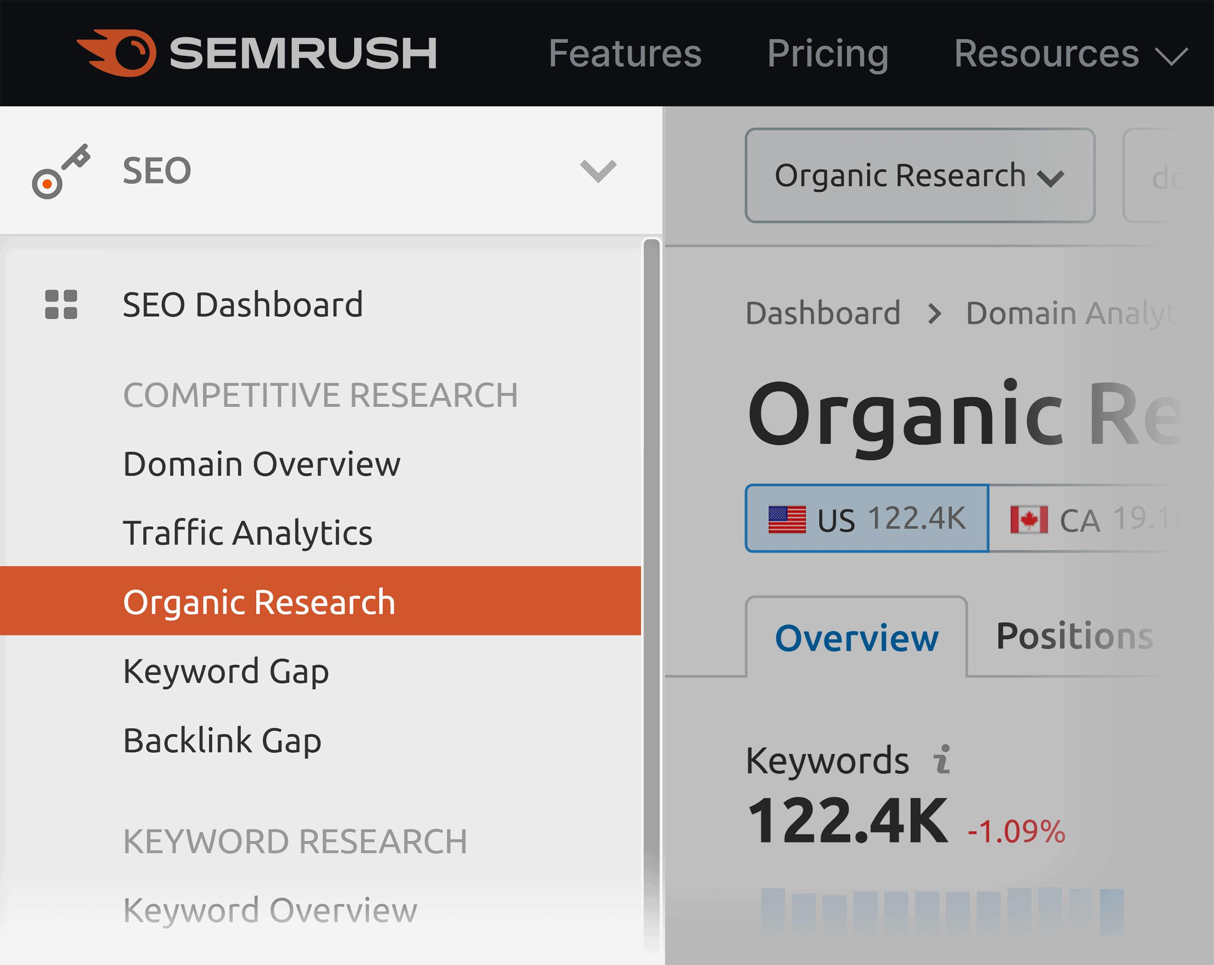 Semrush – Organic research