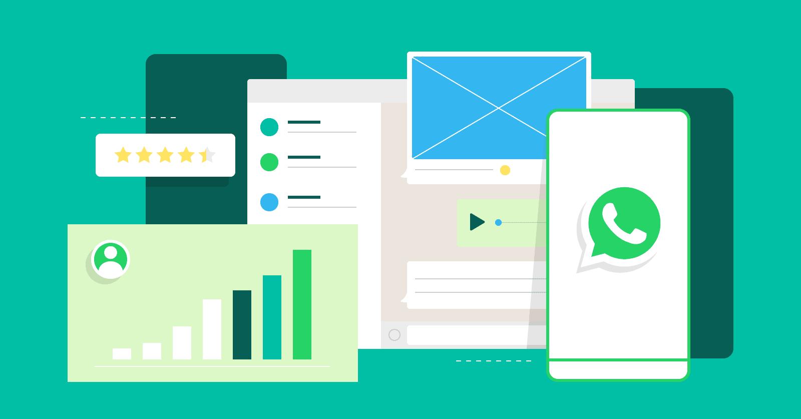 WhatsApp User Statistics: How Many People Use WhatsApp?