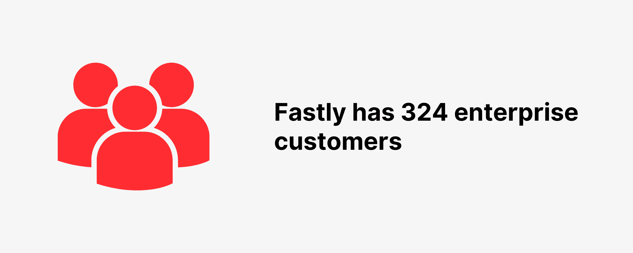 Fastly has 324 enterprise customers