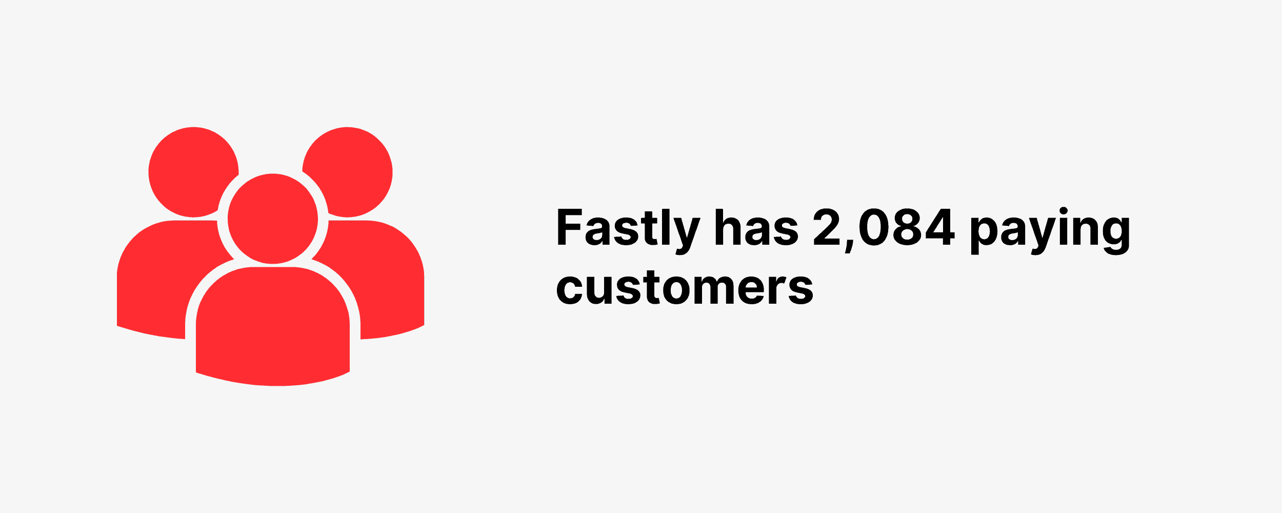 Fastly has 2,084 paying customers