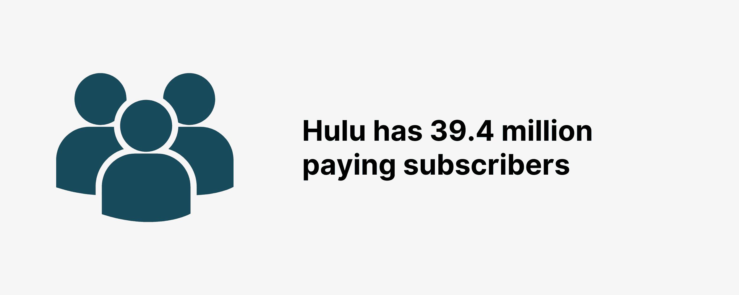 Hulu has 39.4 million paying subscribers