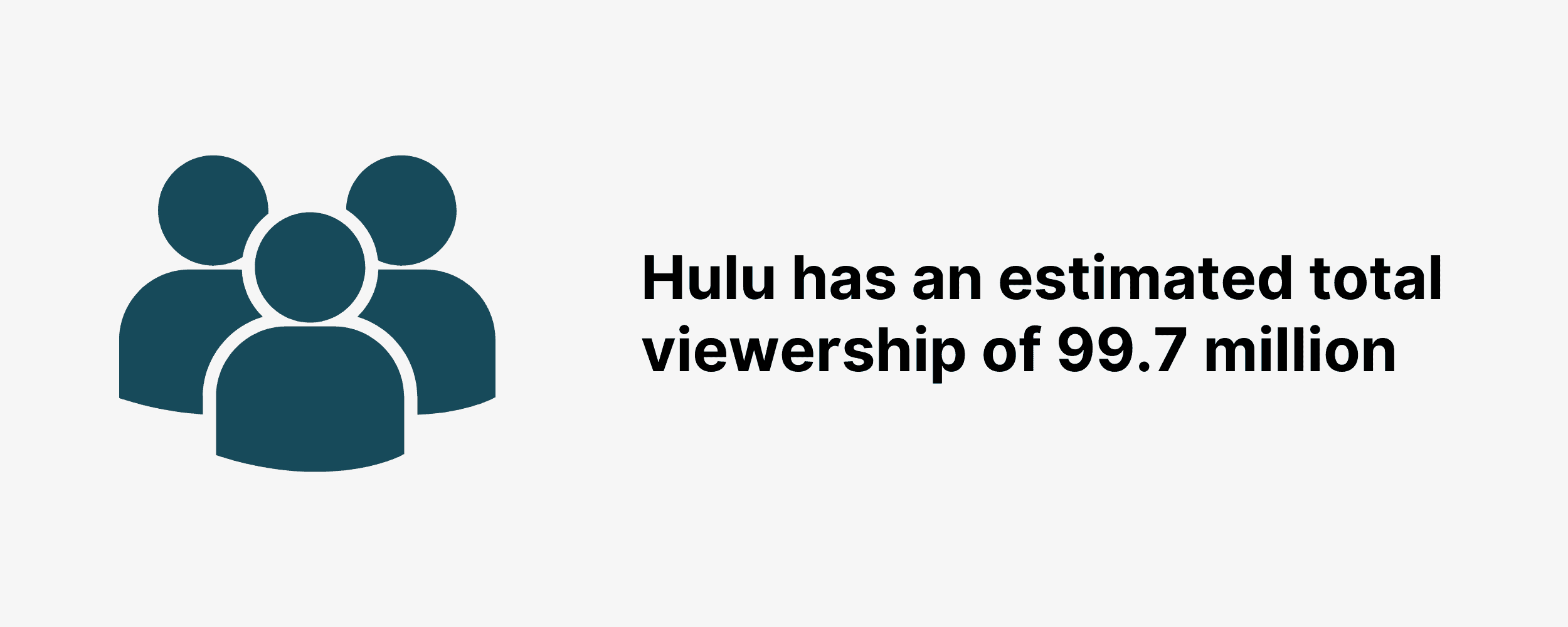 Hulu has an estimated total viewership of 99.7 million
