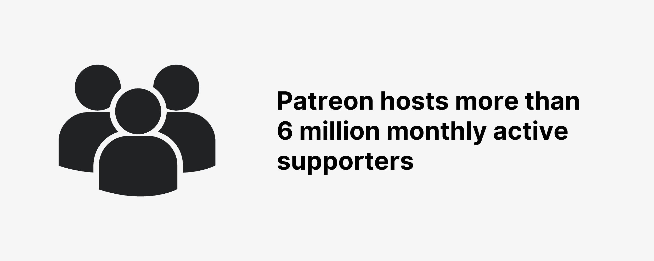 Patreon hosts more than 6 million monthly active supporters