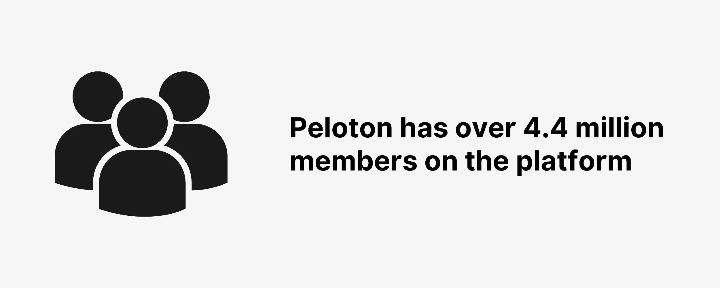 Peloton has over 4.4 million members on the platform