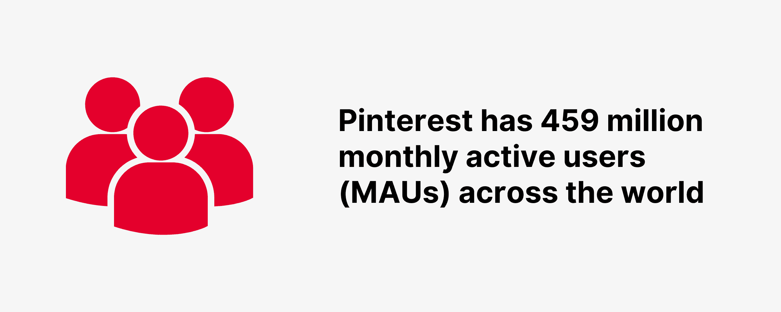 Pinterest has 459 million monthly active users (MAUs) across the world