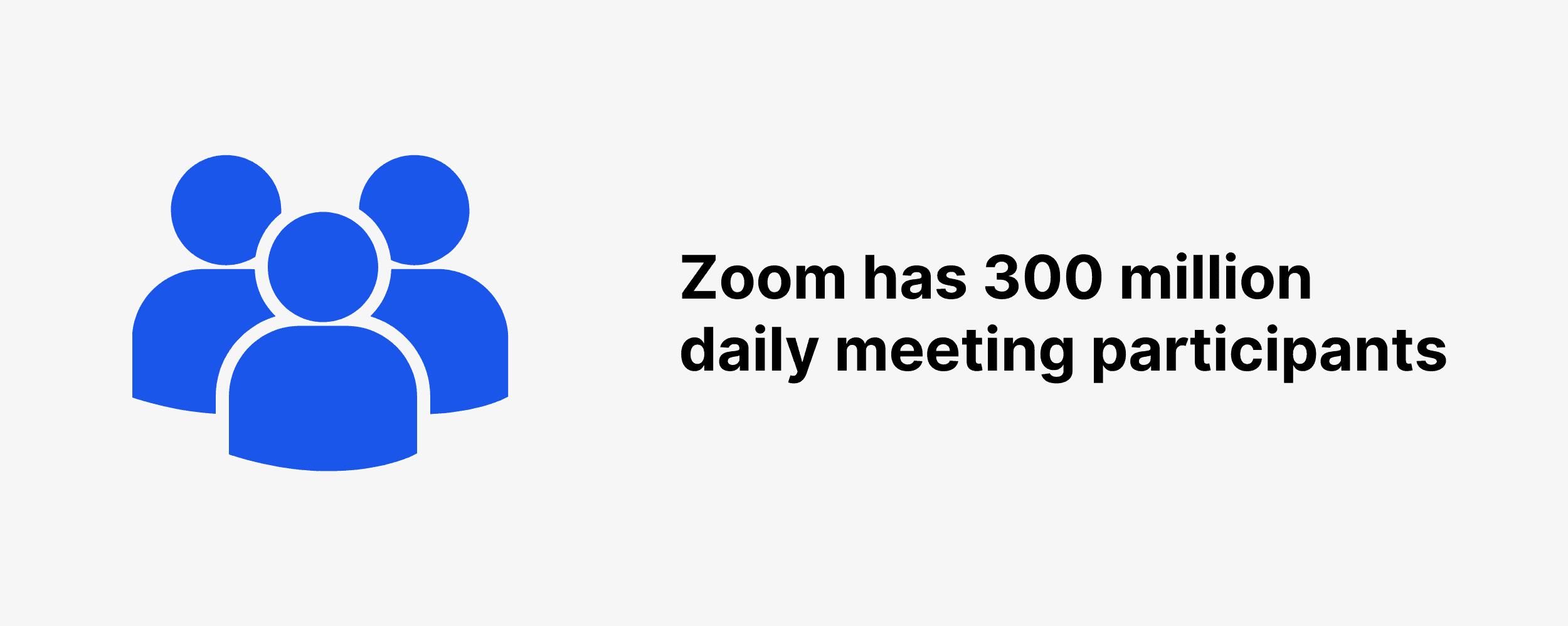 Zoom has 300 million daily meeting participants