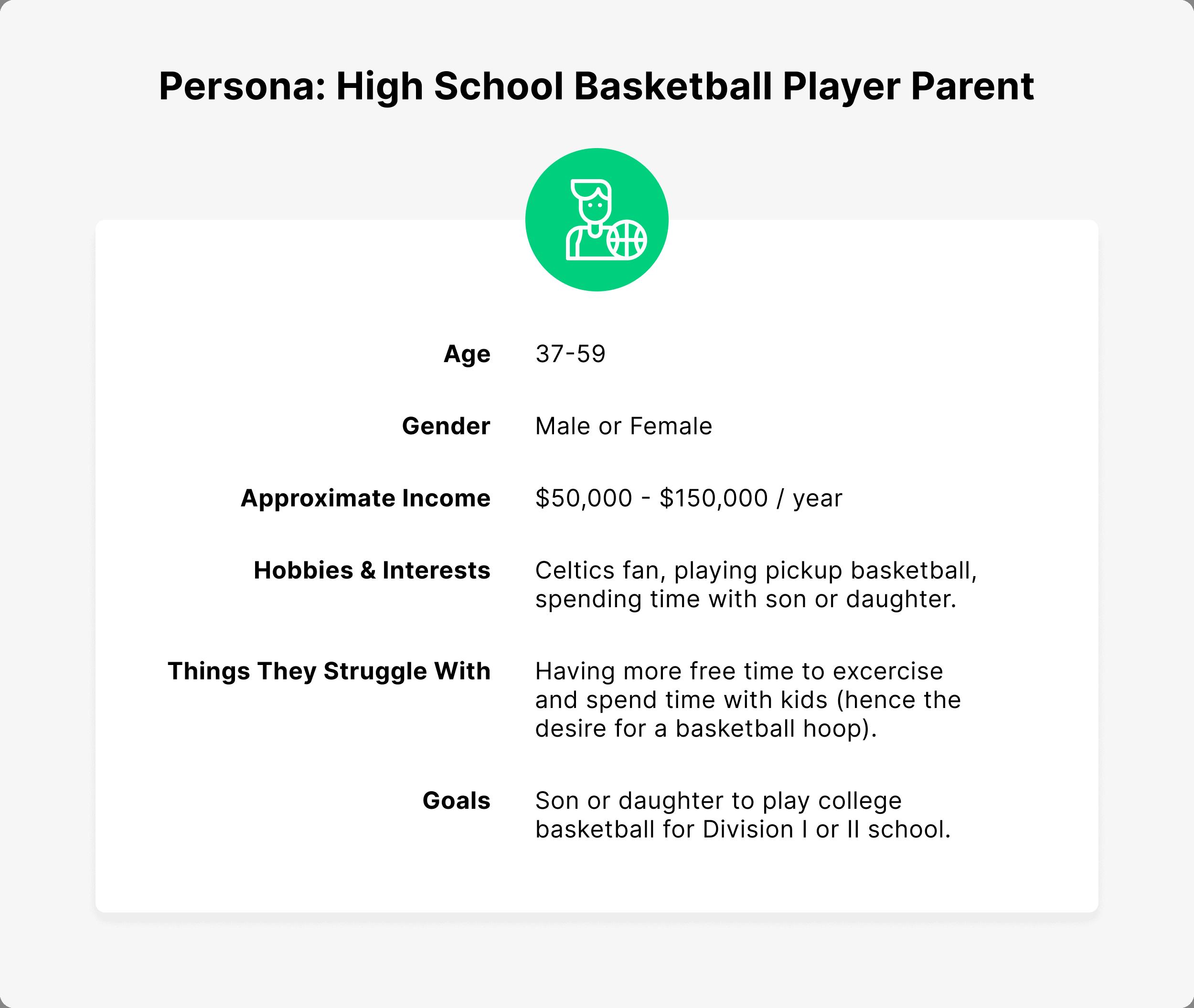 Basketball persona