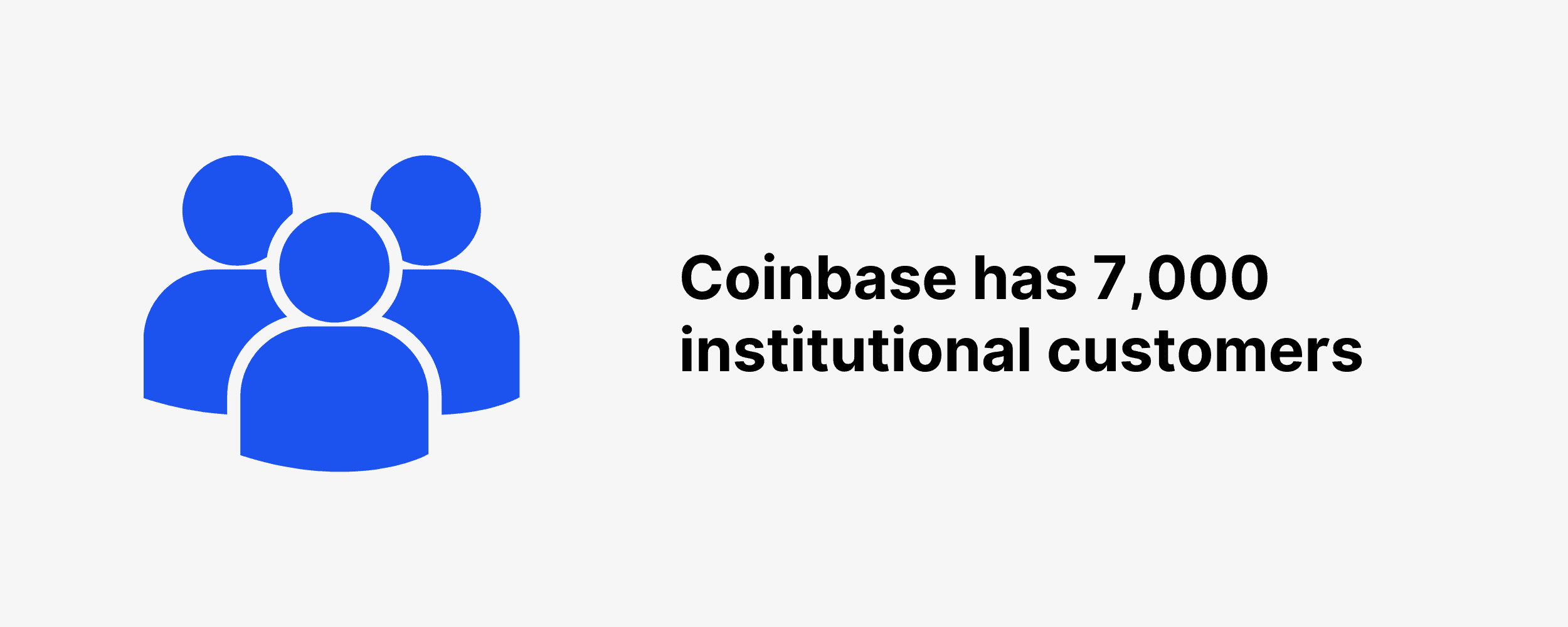 Coinbase has 7,000 institutional customers