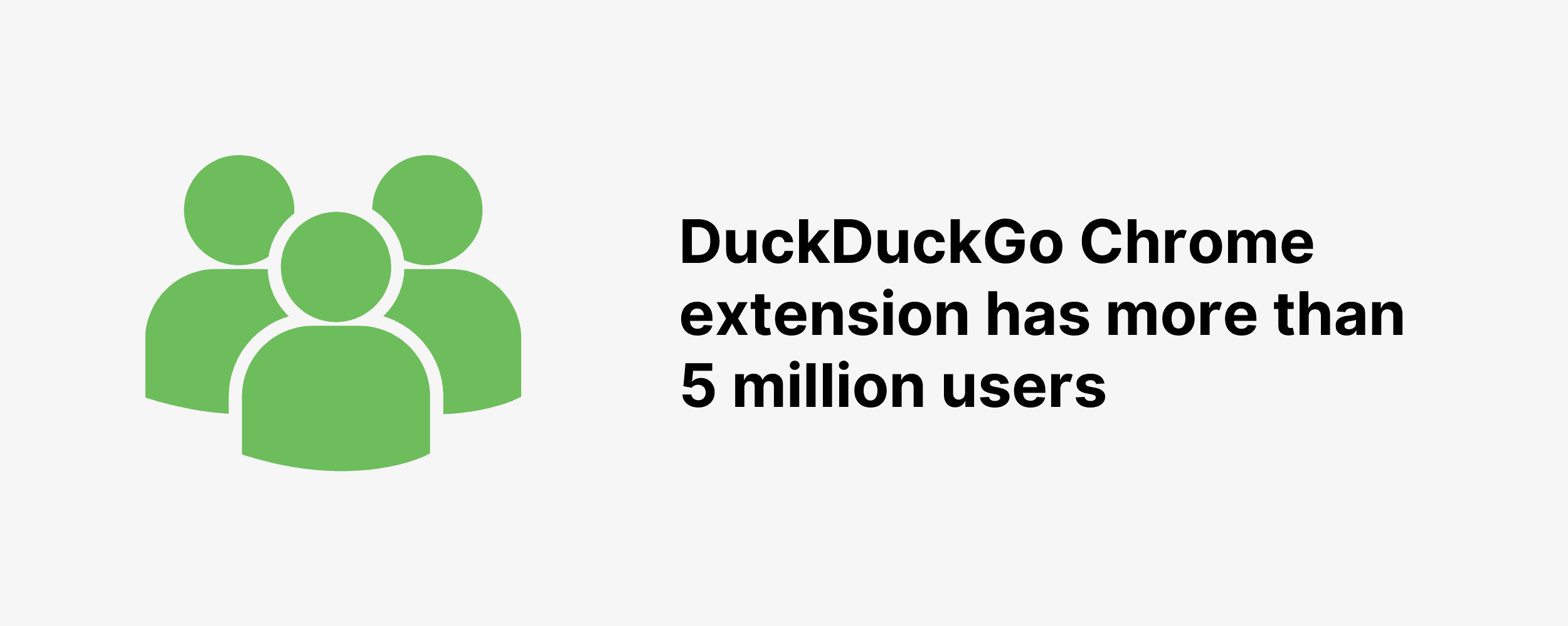 DuckDuckGo Chrome extension has more than 5 million users