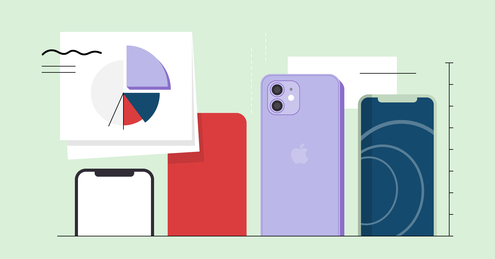 iPhone Users and Sales Stats