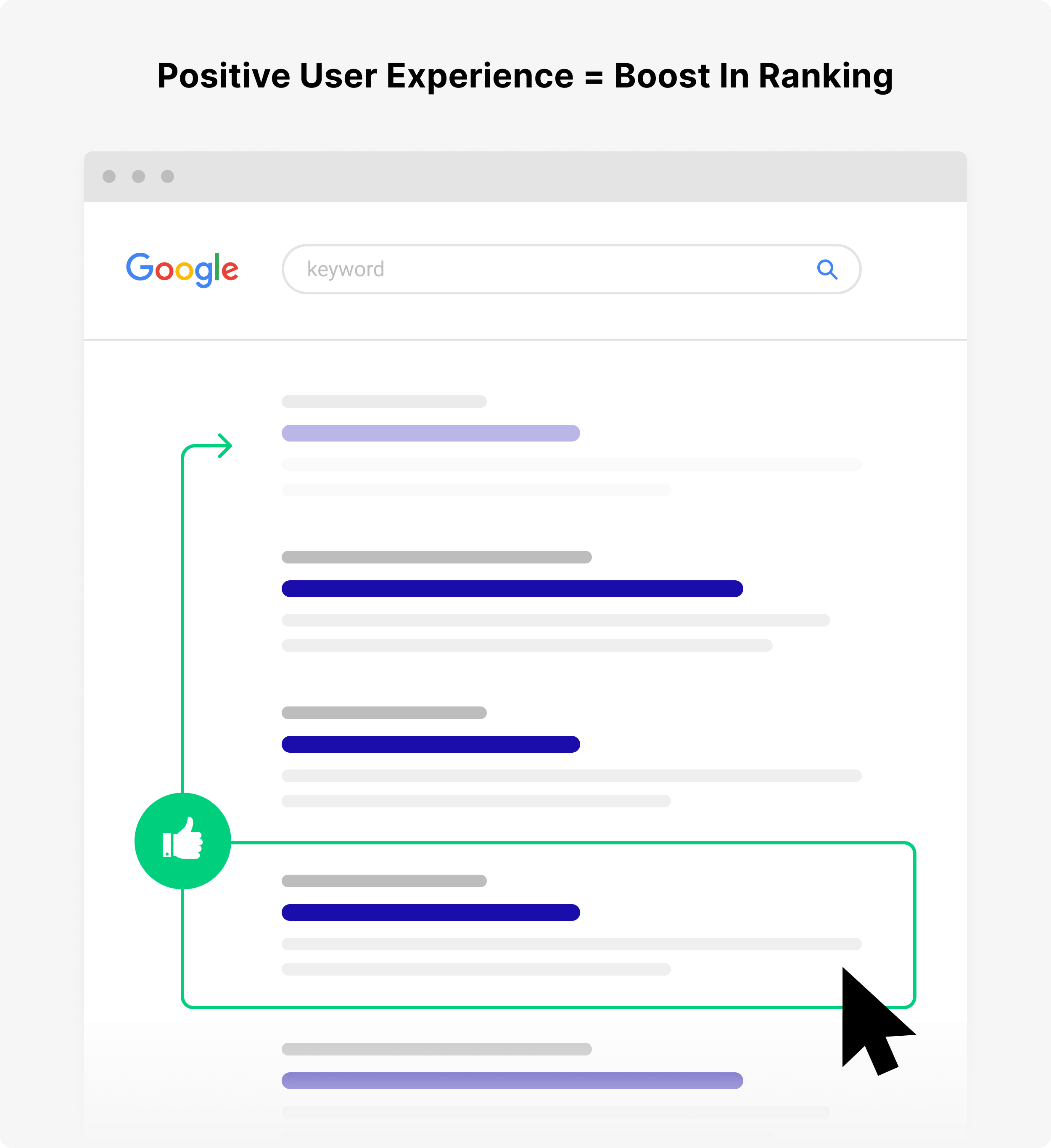 Positive user experience boosts ranking