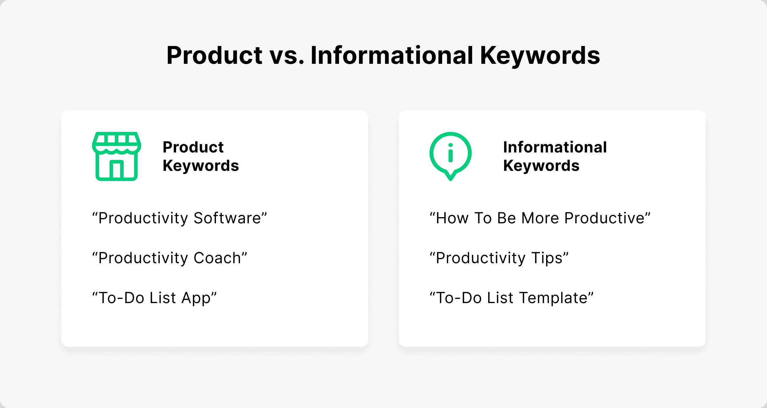 Product vs. Informational keywords