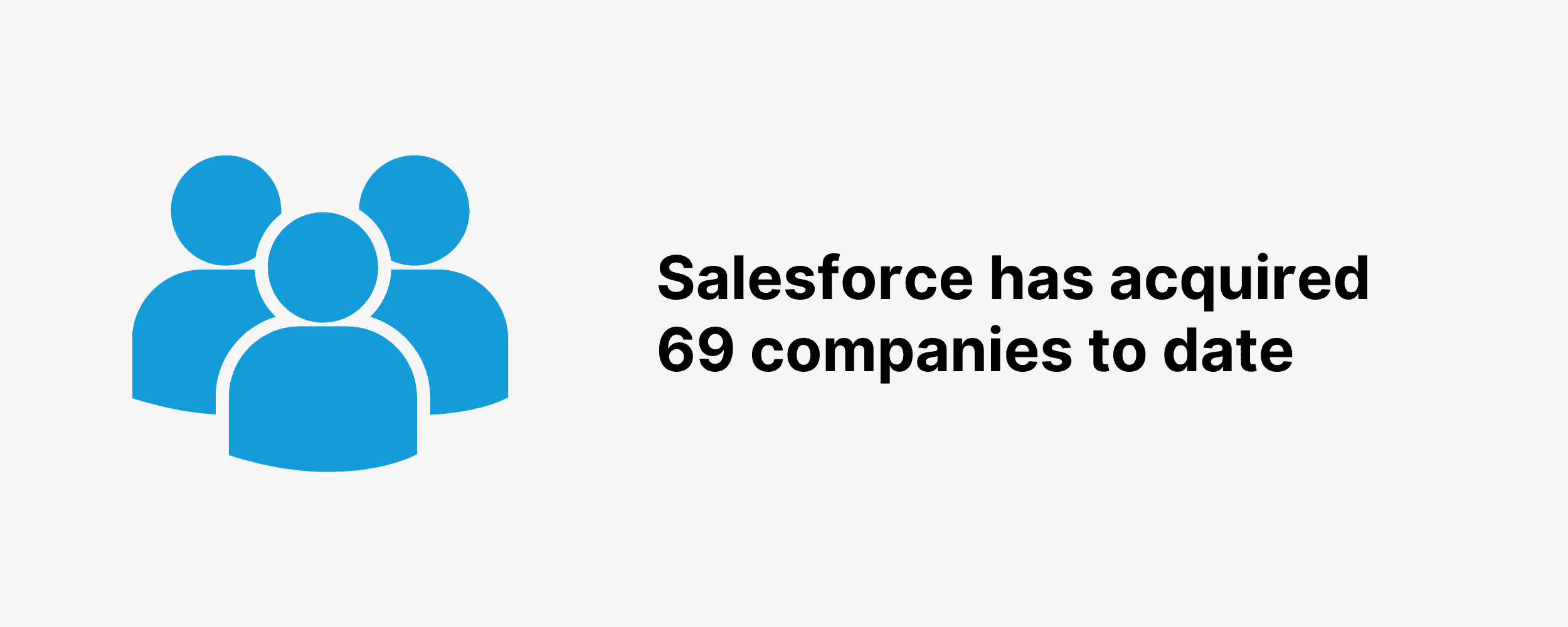 Salesforce has acquired 69 companies to date