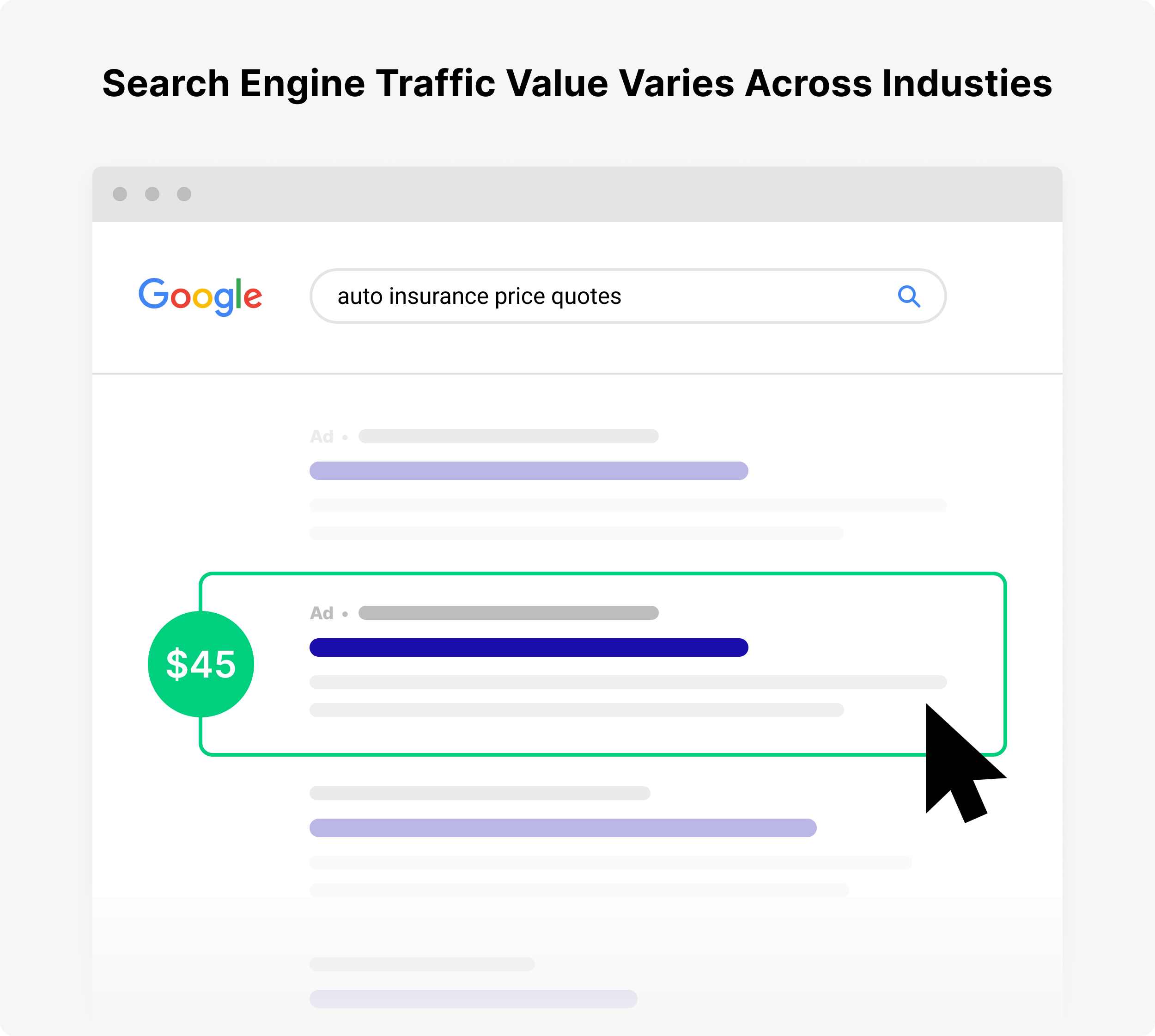 Search engine traffic value across industries