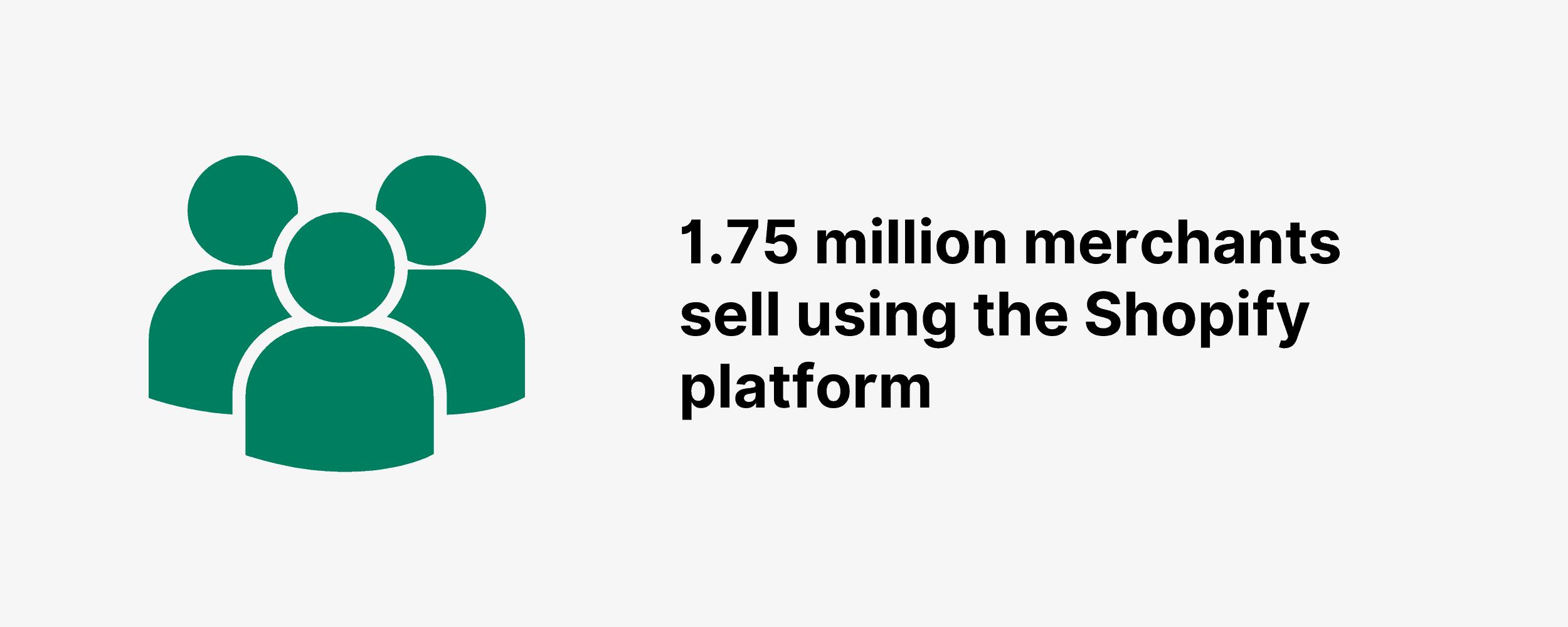 1.75 million merchants sell using the Shopify platform