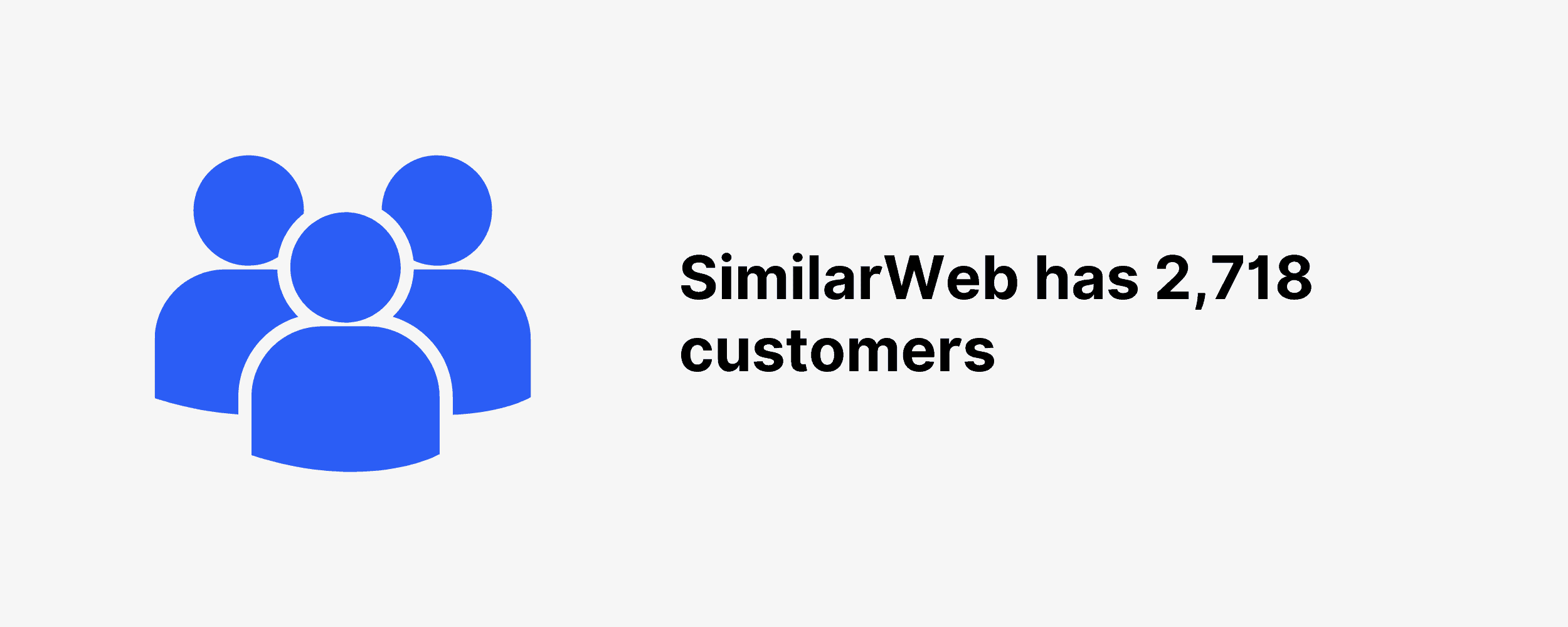 SimilarWeb has 2,718 customers