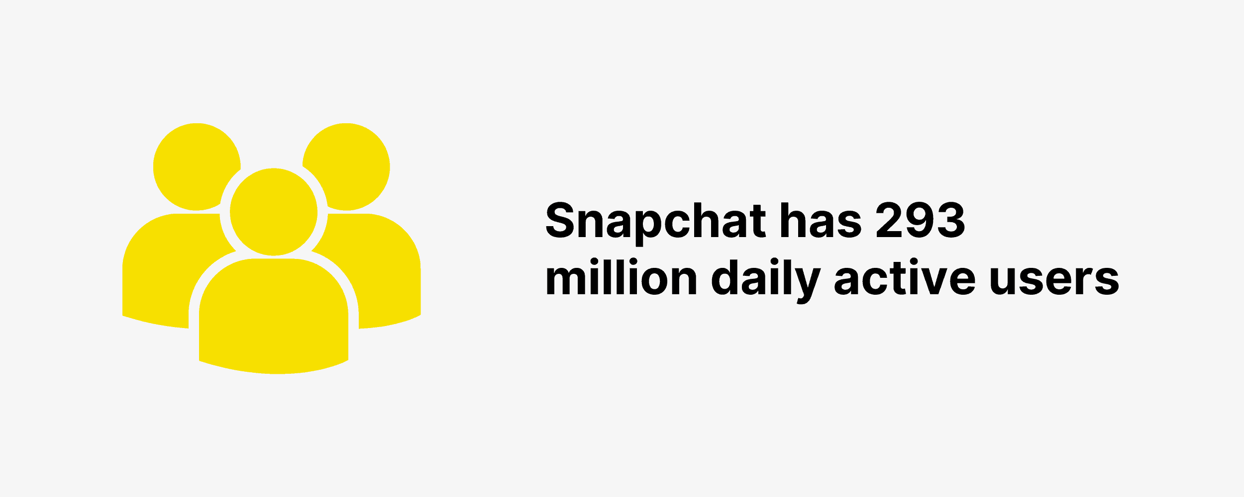Snapchat has 293 million daily active users