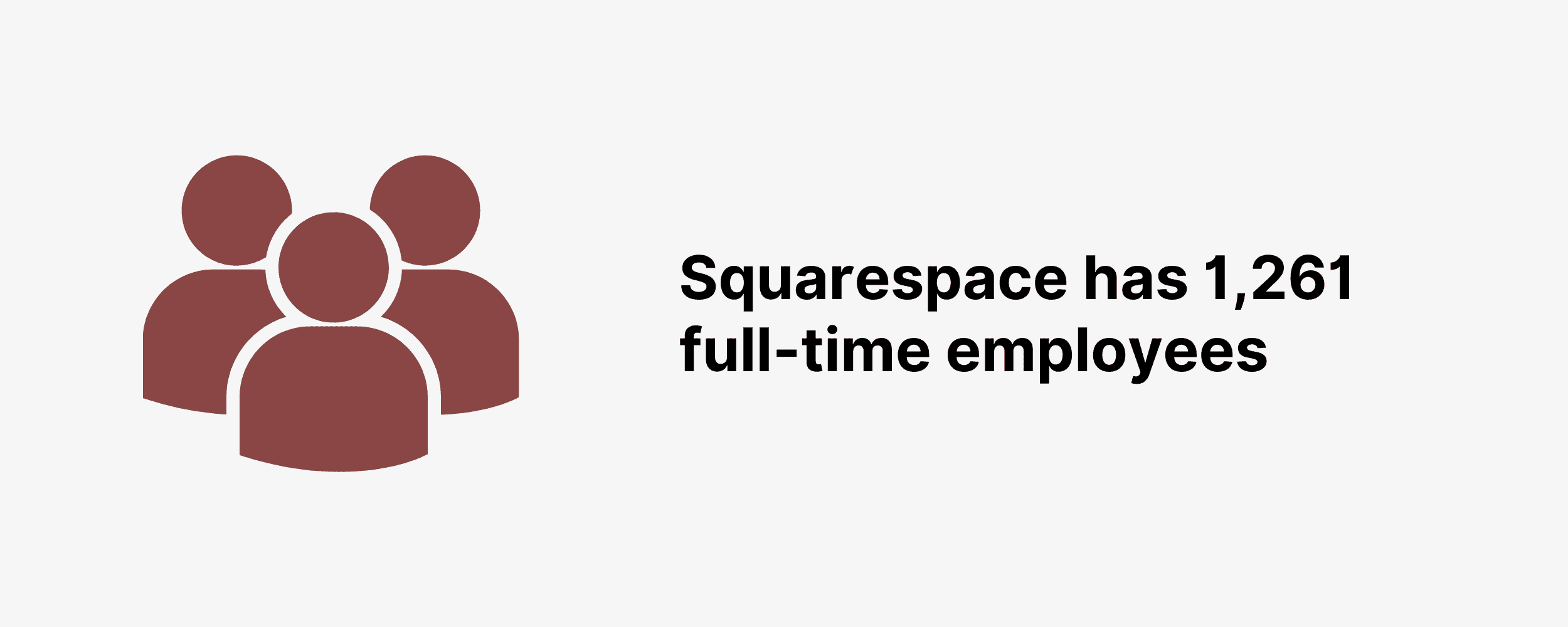 Squarespace has 1,261 full-time employees