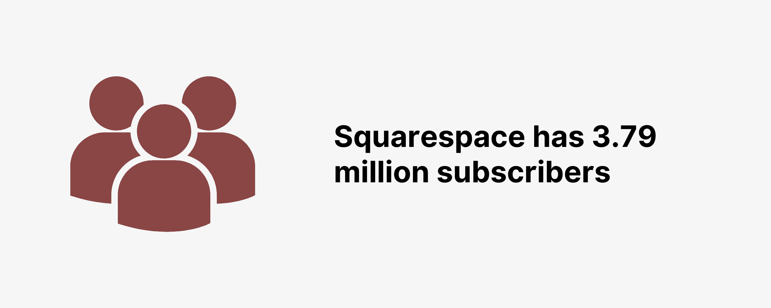 Squarespace has 3.79 million subscribers