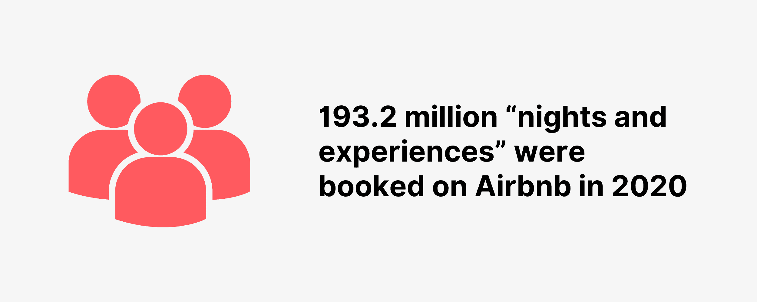 """193.2 million """"nights and experiences"""" were booked on Airbnb in 2020"""