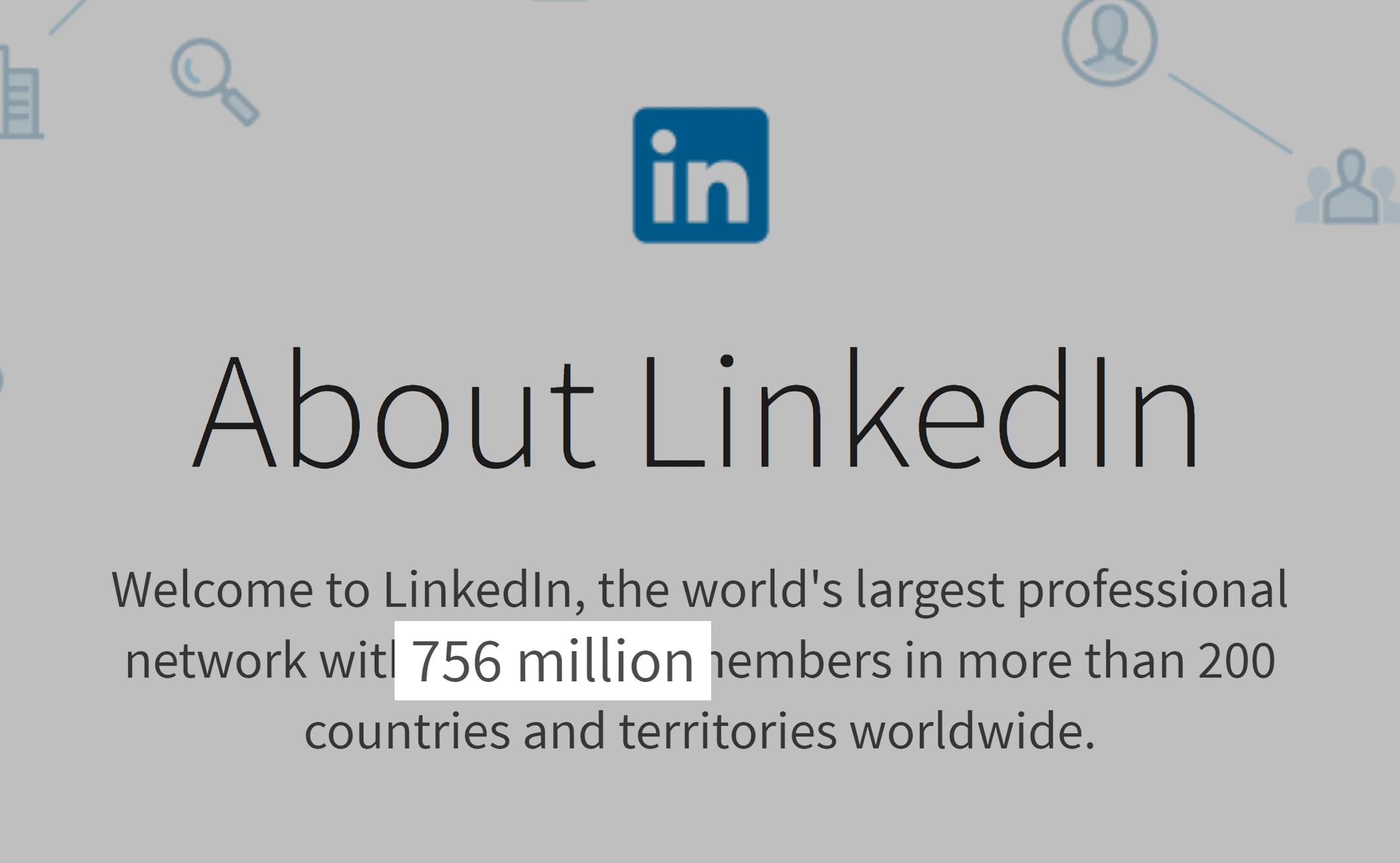LinkedIn users – 2021