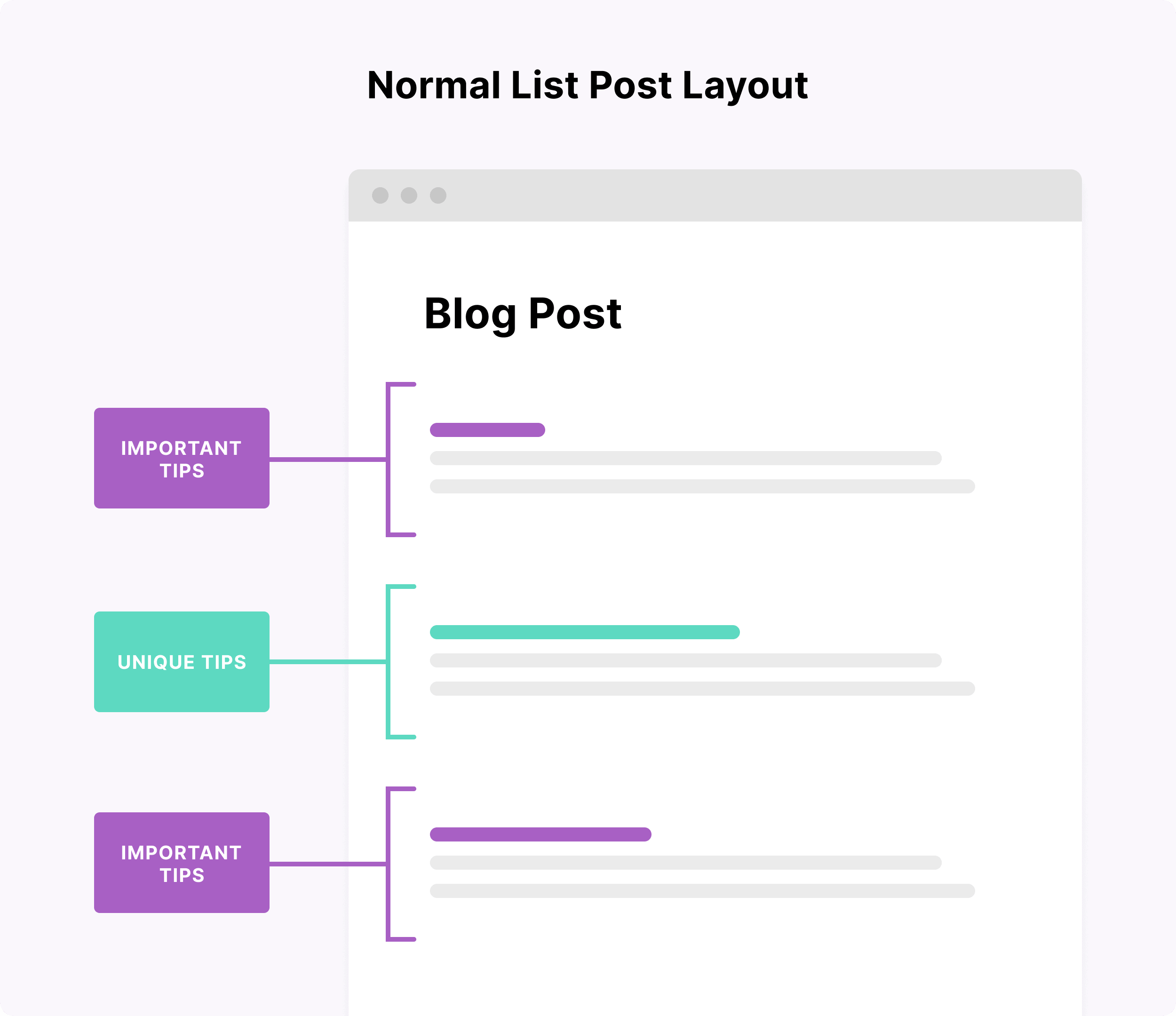 Normal list post layout